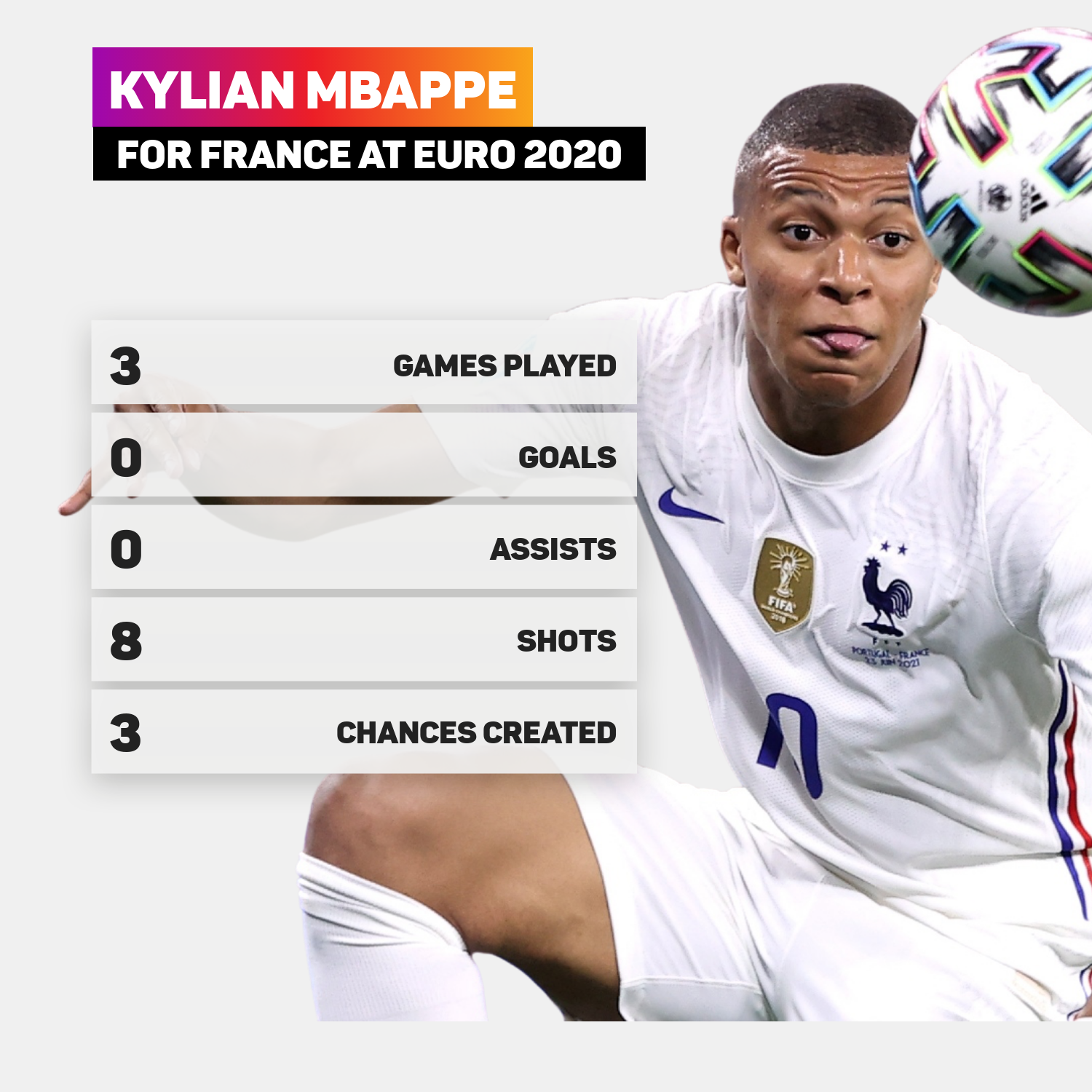 Kylian Mbappe at Euro 2020