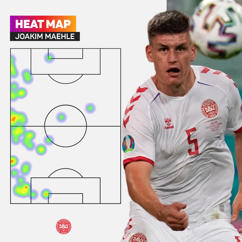 Joakim Maehle heat map Czech Republic 1-2 Denmark