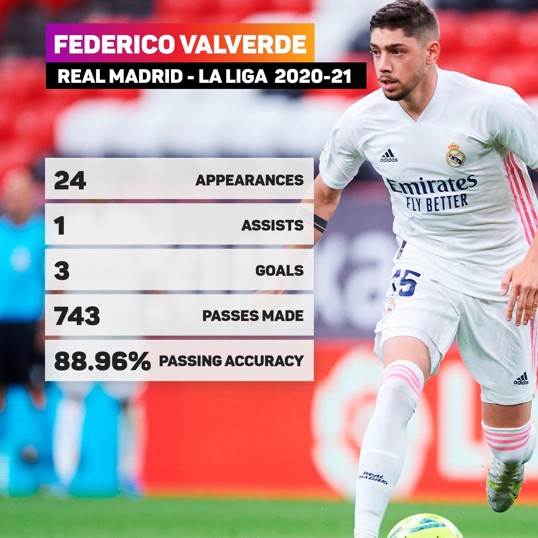 Valverde graphic