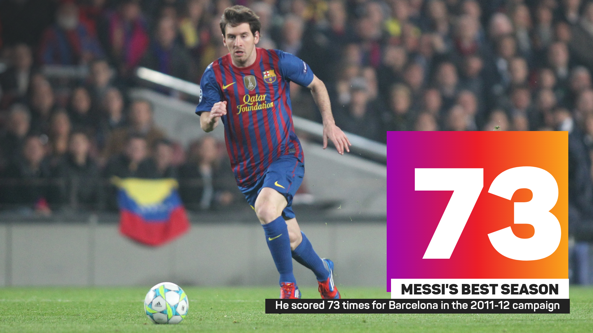 Lionel Messi's 73-goal season