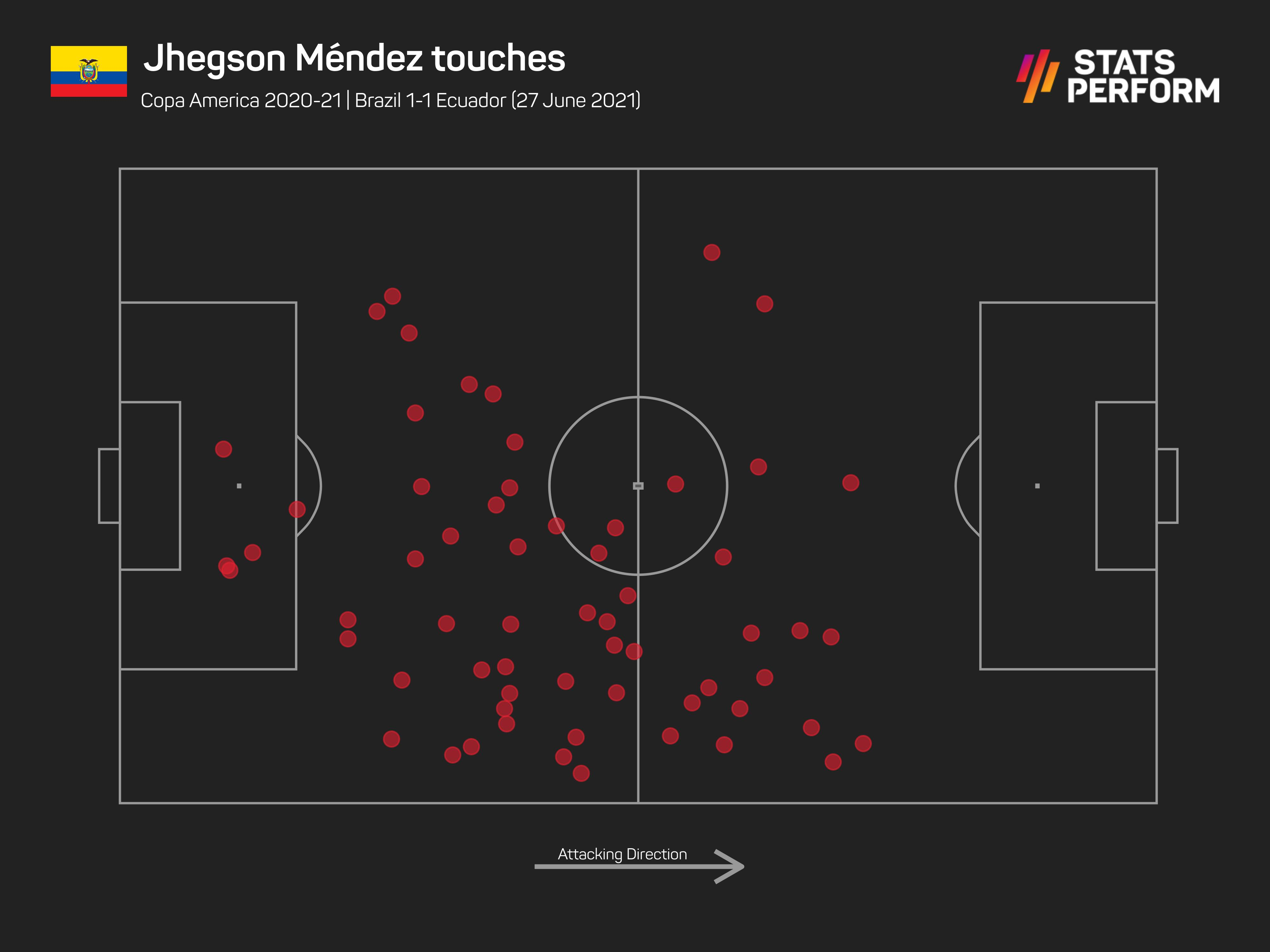 Jhegson Mendez touch map