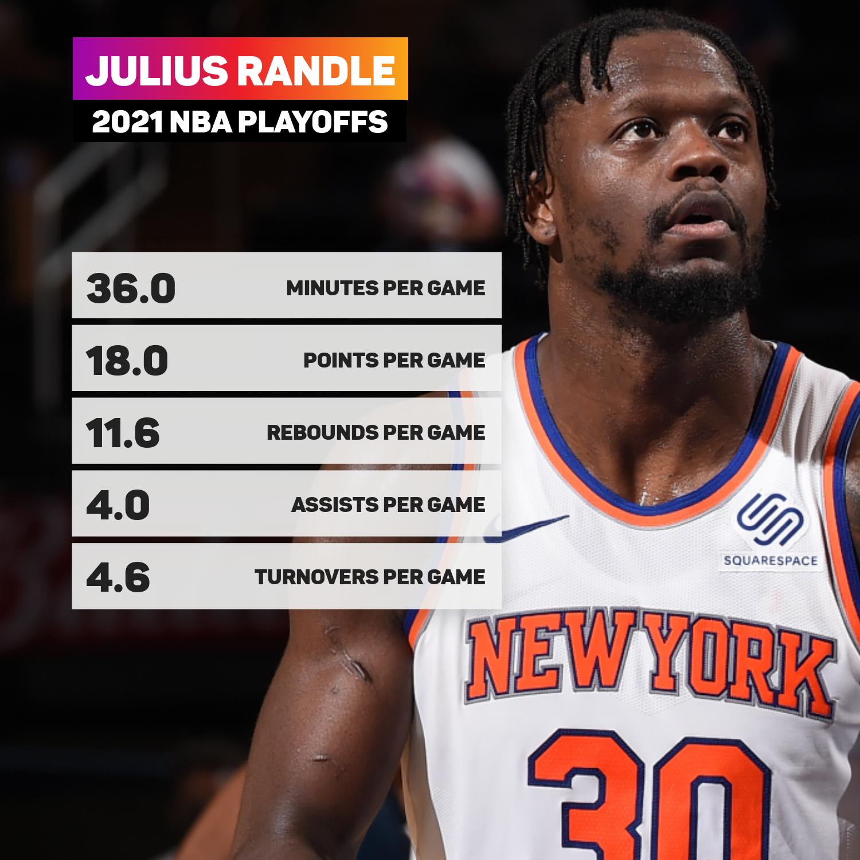Julius Randle in the 2021 NBA playoffs
