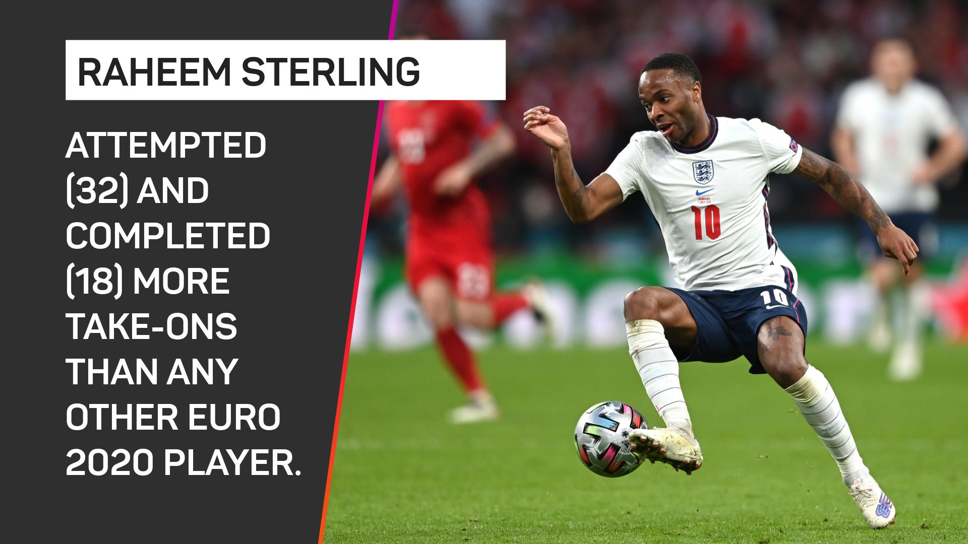 Raheem Sterling take-ons at Euro 2020