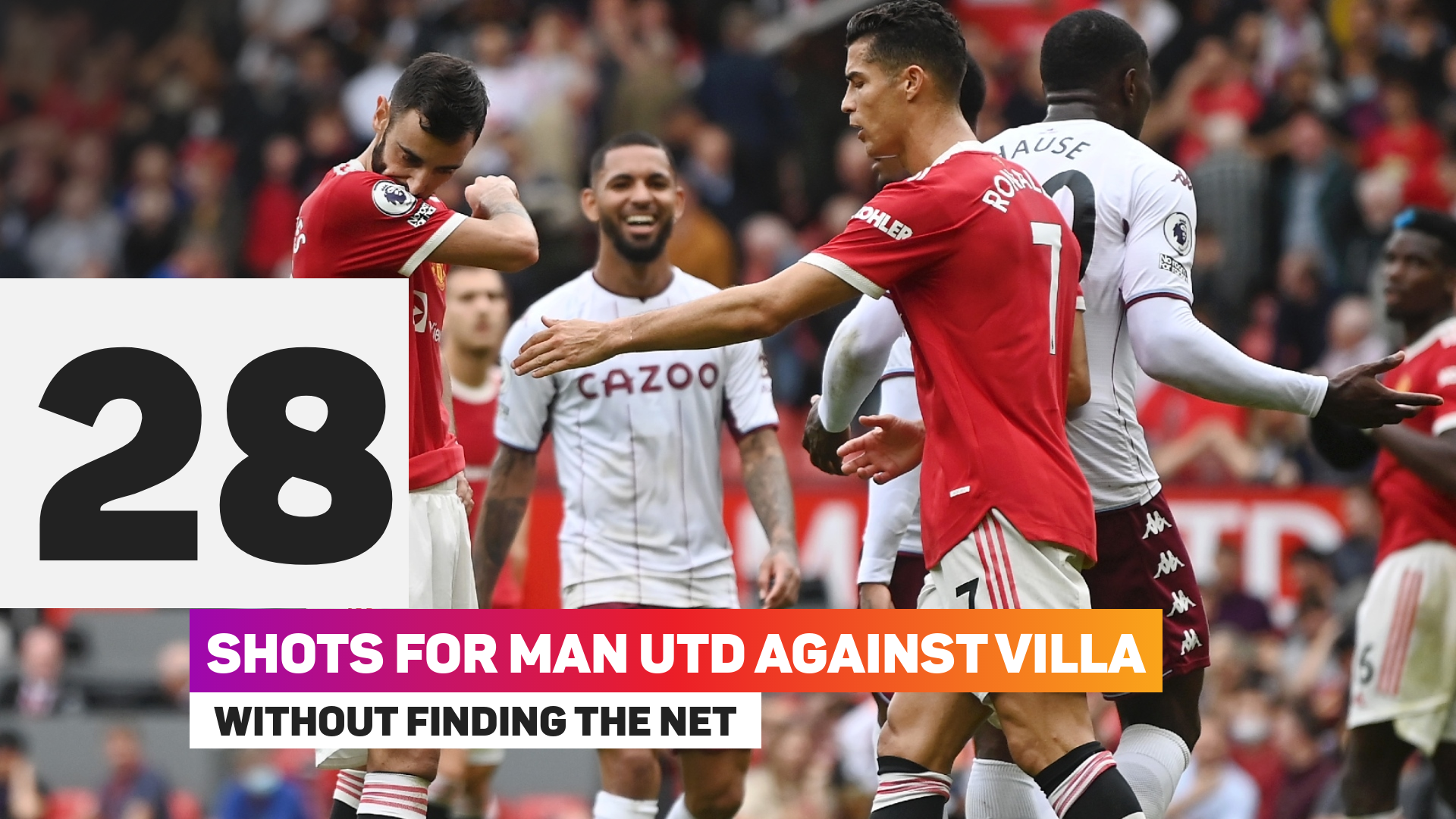 Manchester United had 28 shots against Aston Villa without scoring
