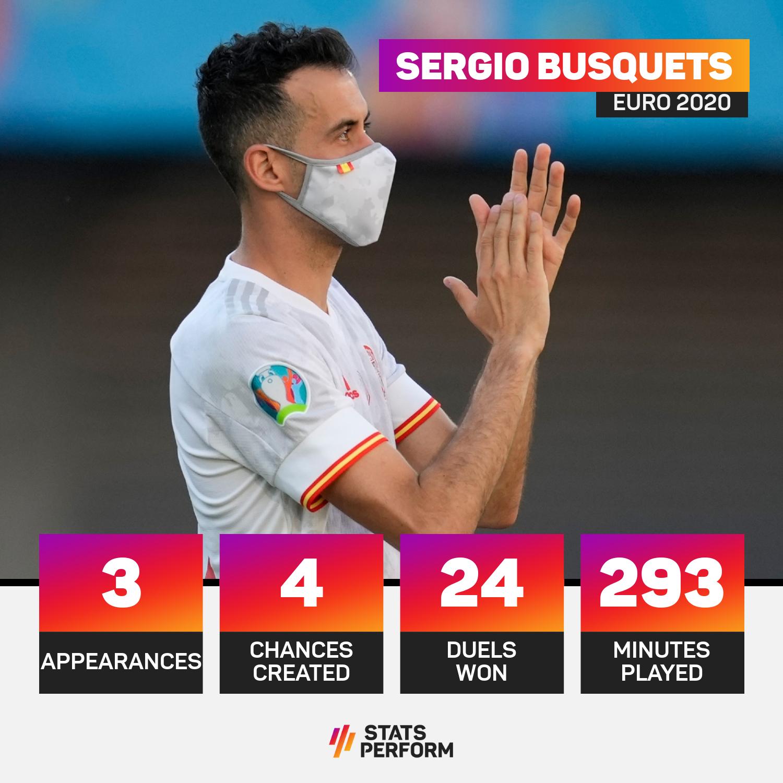 SergioBusquets