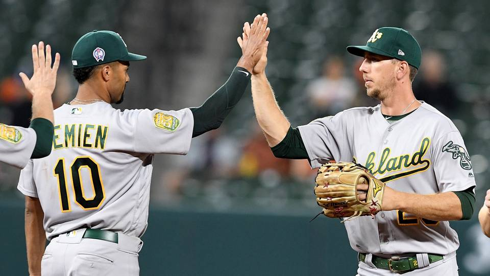 MLB wrap: Yankees give up ground to A's; Phillies' collapse continues