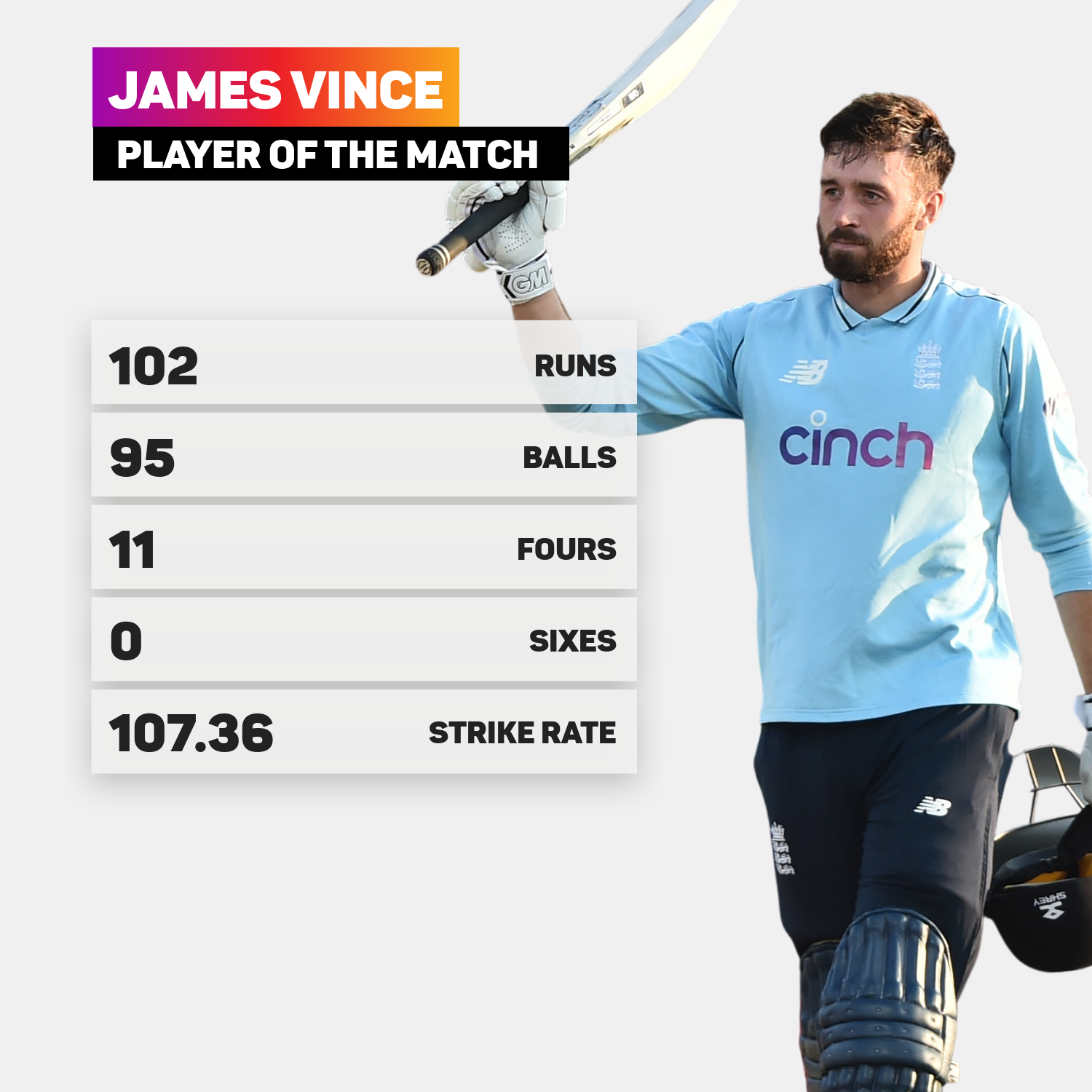 James Vince's masterful century inspired England