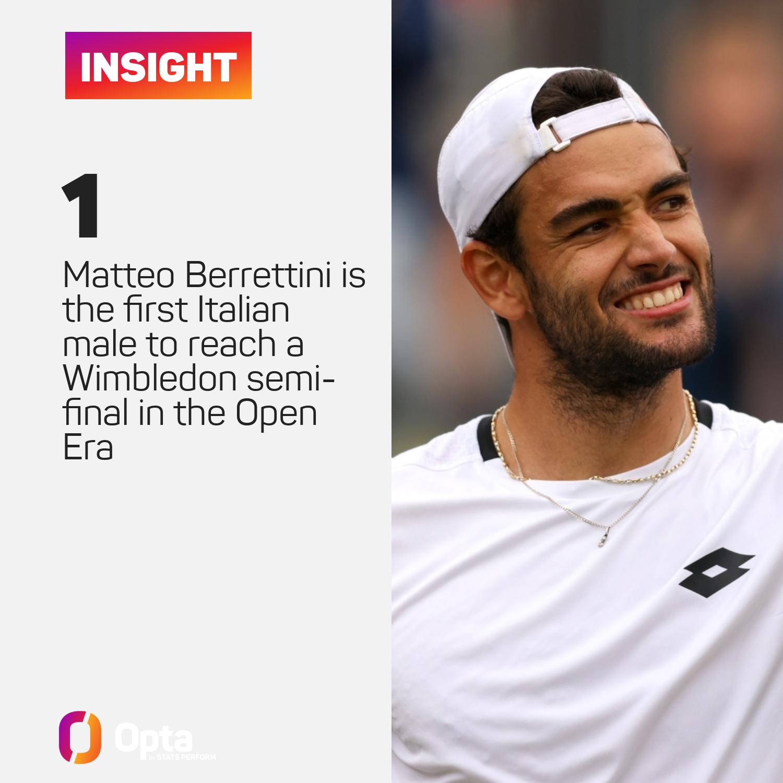 Matteo Berrettini at Wimbledon