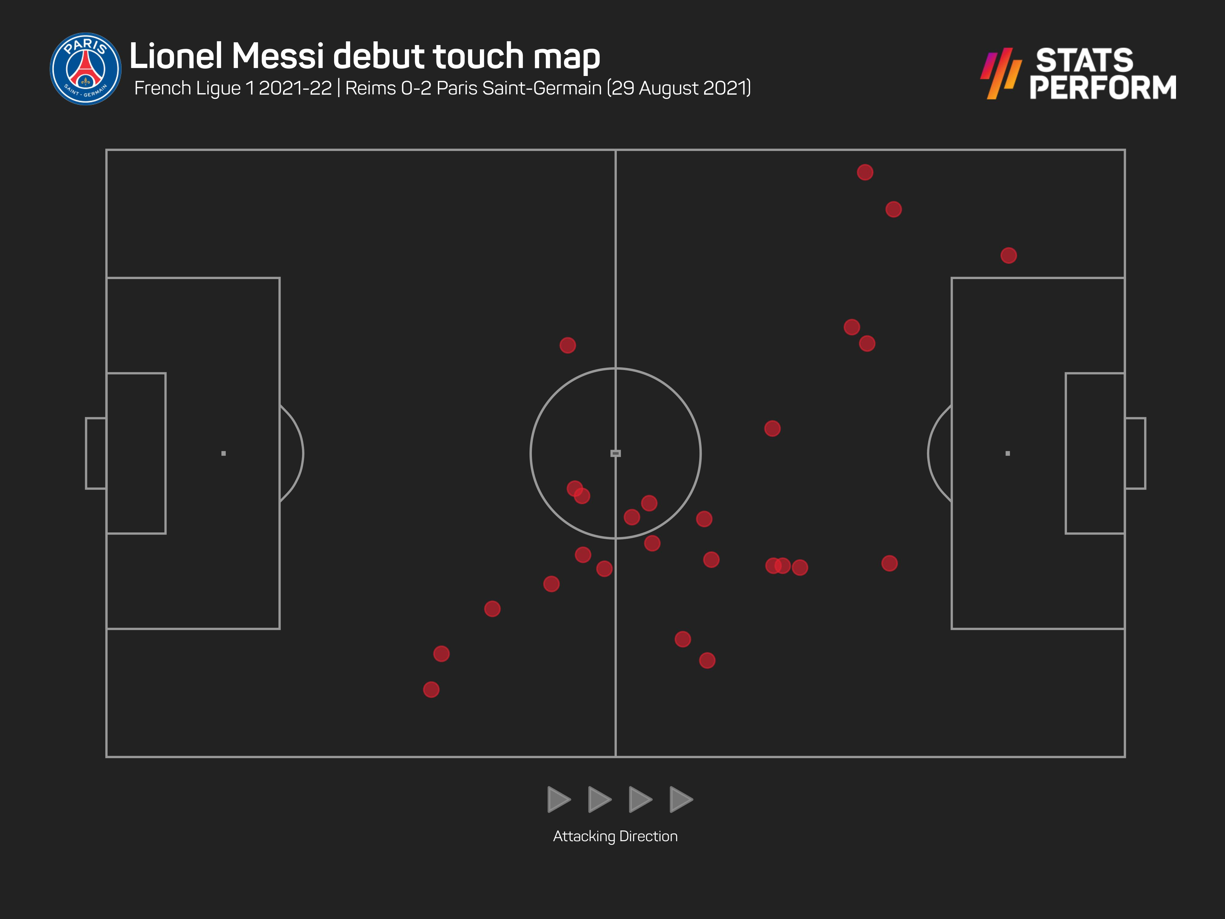 Lionel Messi touch map