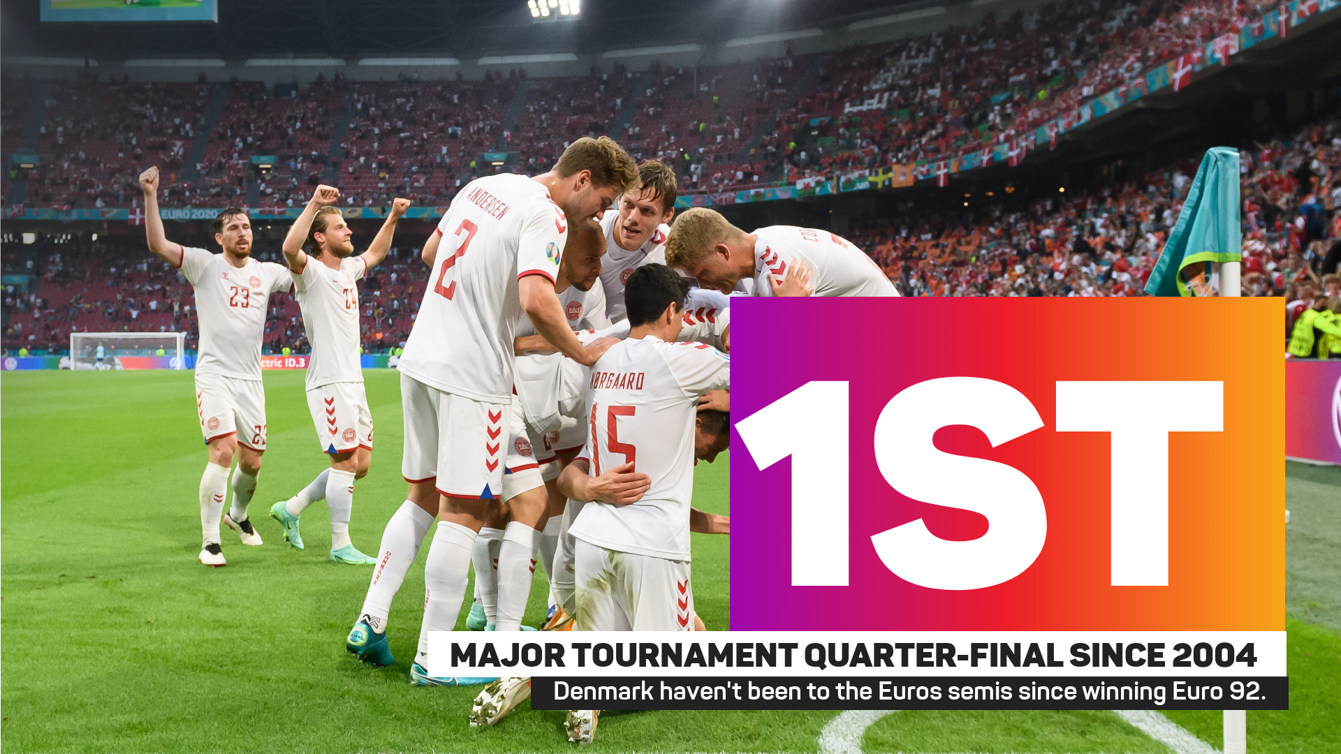 Denmark are into the quarter-finals for the first time since Euro 2004