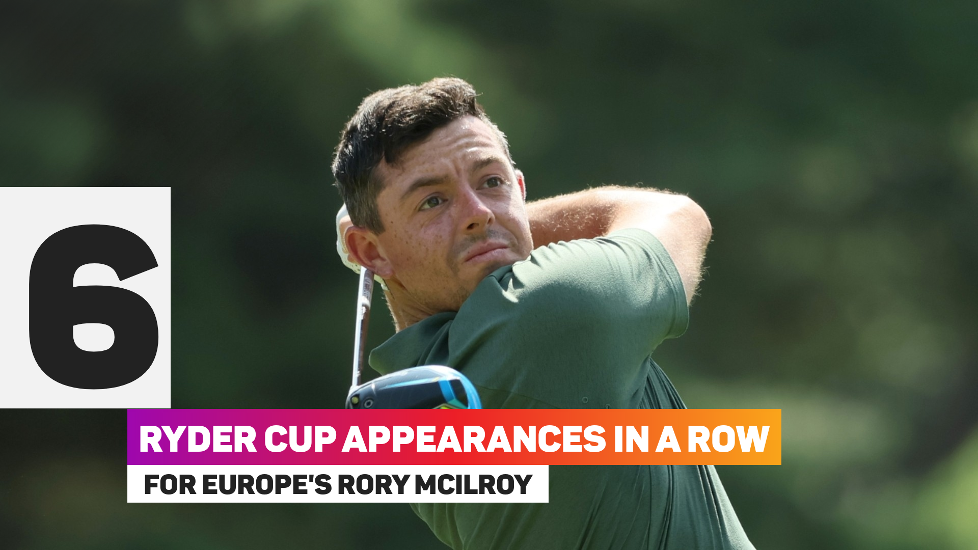 Rory McIlroy is appearing in his sixth successive Ryder Cup