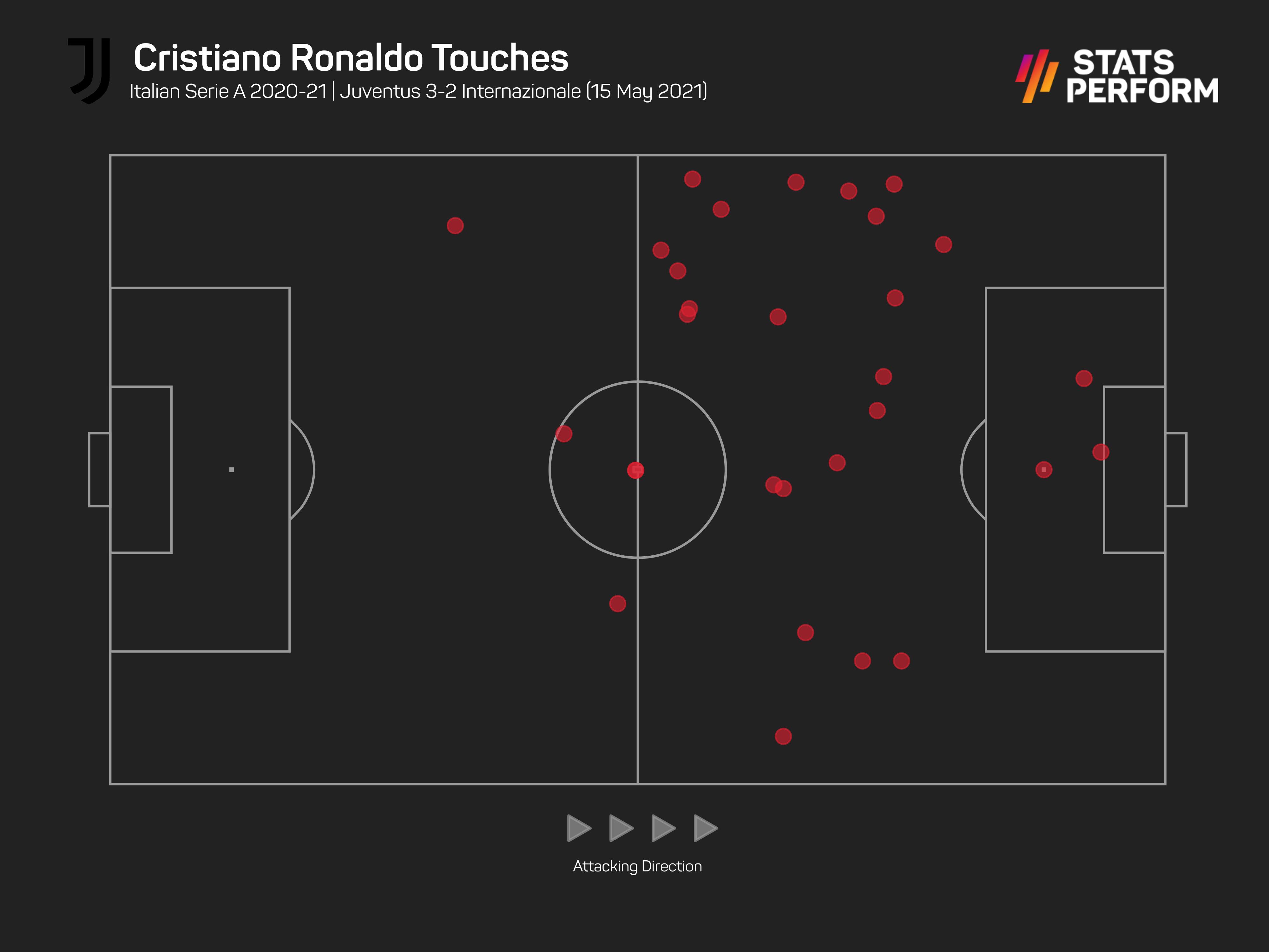 Cristiano Ronaldo touchmap - Juventus 3-2 Inter - Serie A - 15-05-2021