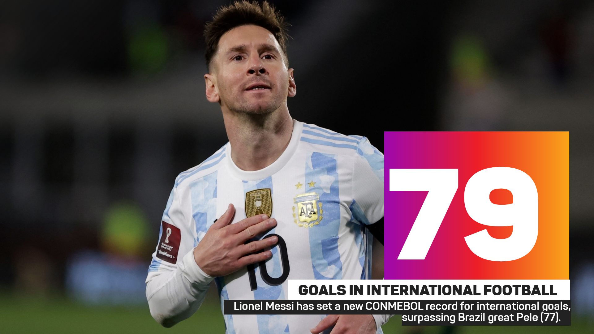 Lionel Messi has set a new CONMEBOL record for international goals, surpassing Brazil great Pele (77).