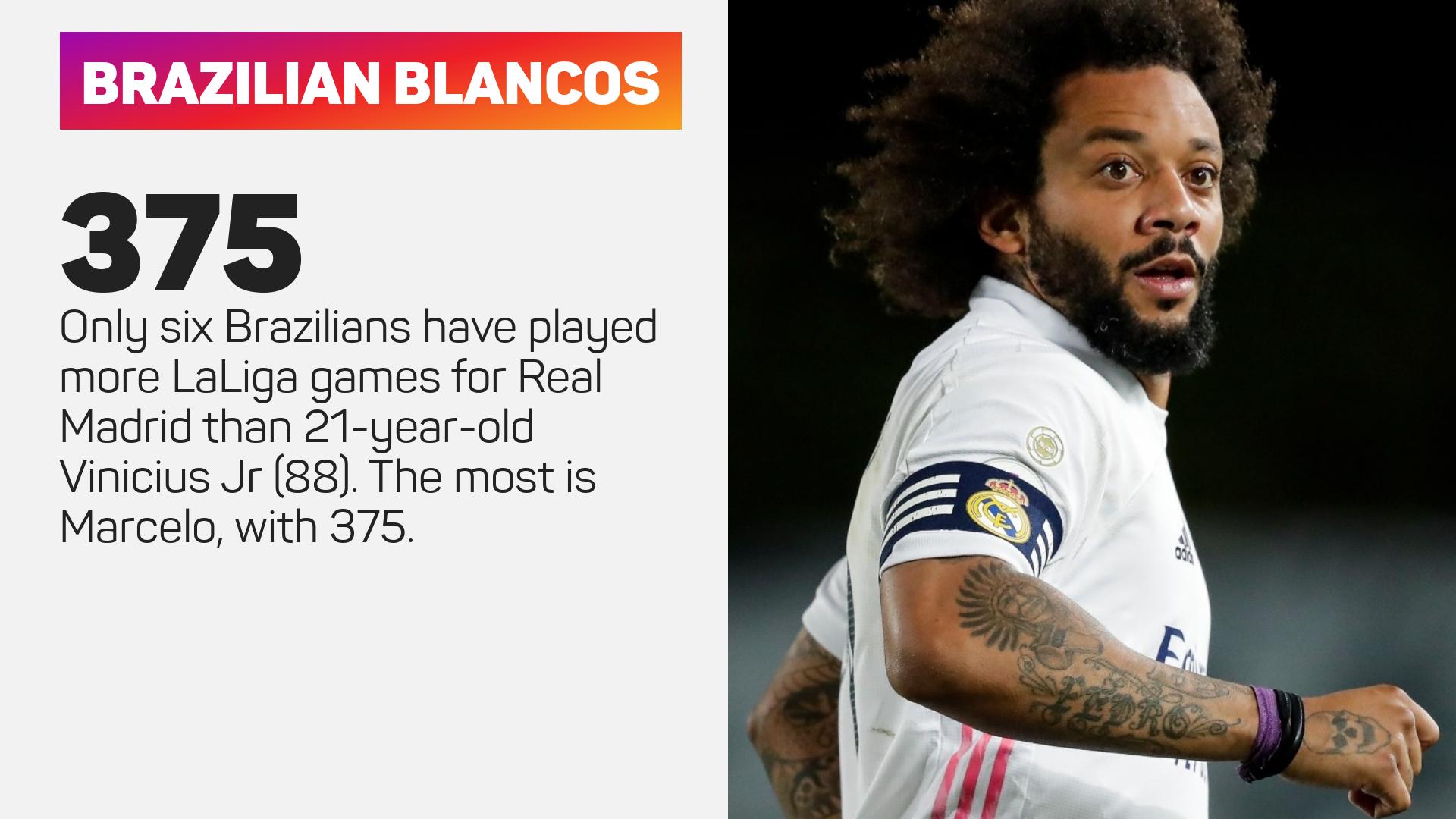 Marcelo for Real Madrid