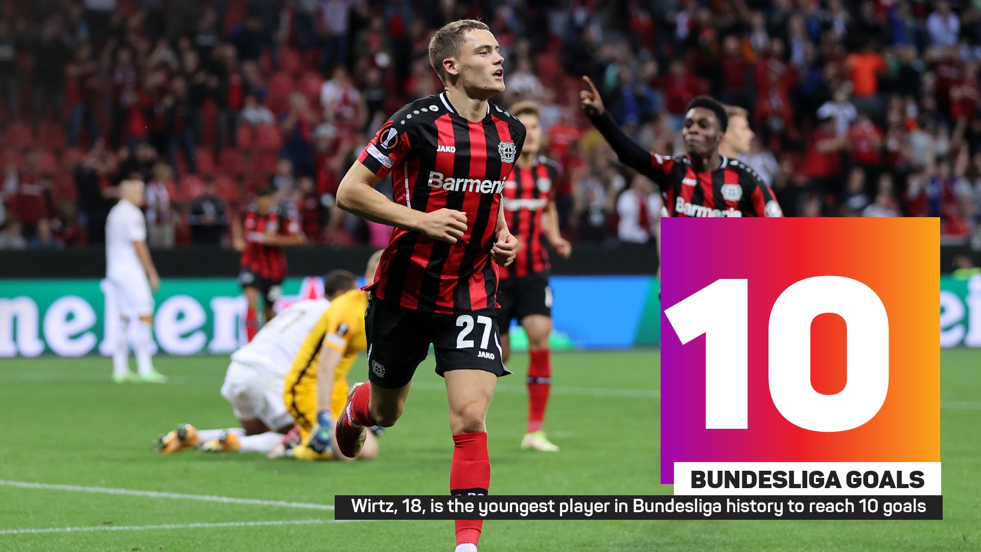 Florian Wirtz Bundesliga goals