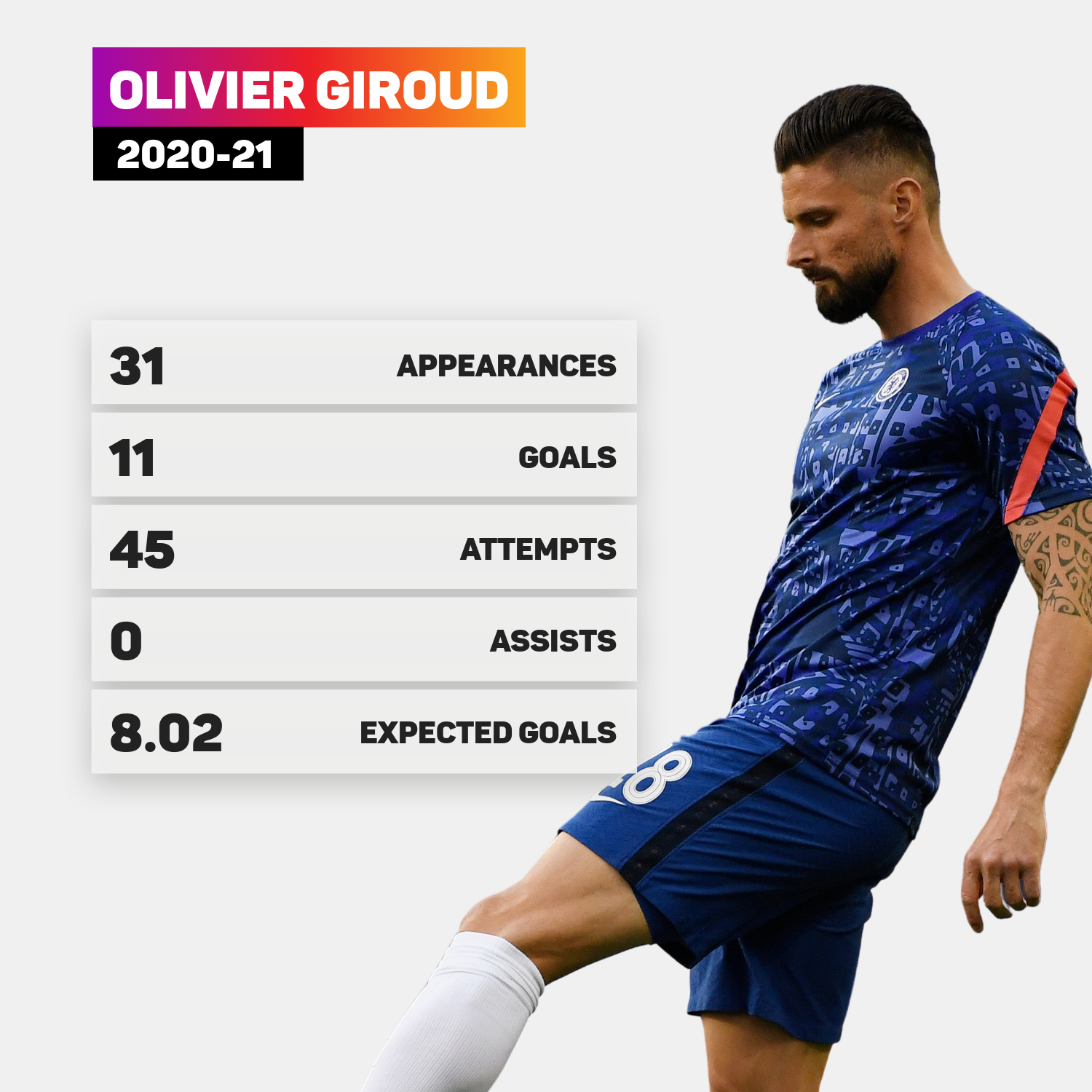 Olivier Giroud will add experience to Milan's attack