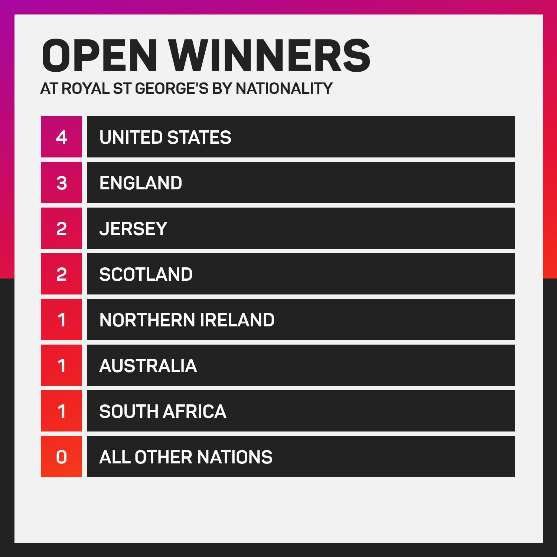 Openwinners1