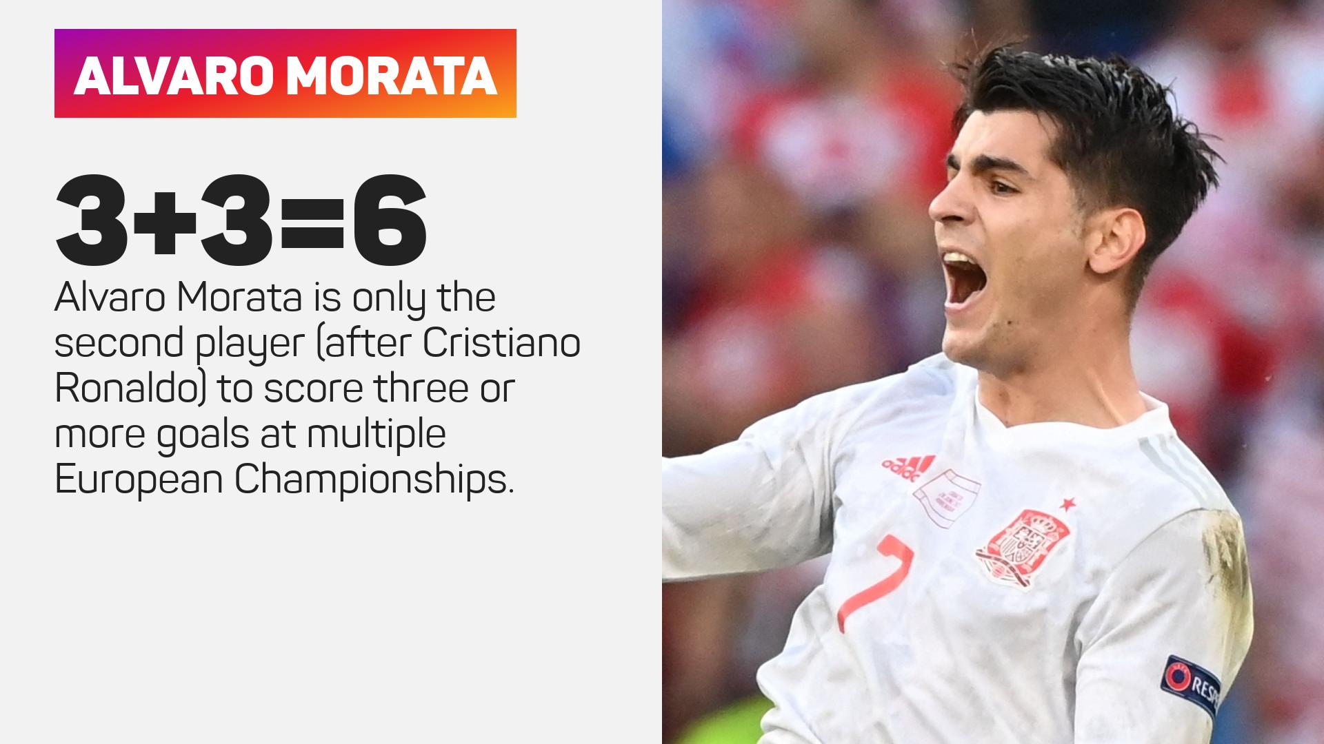 Alvaro Morata at the European Championships