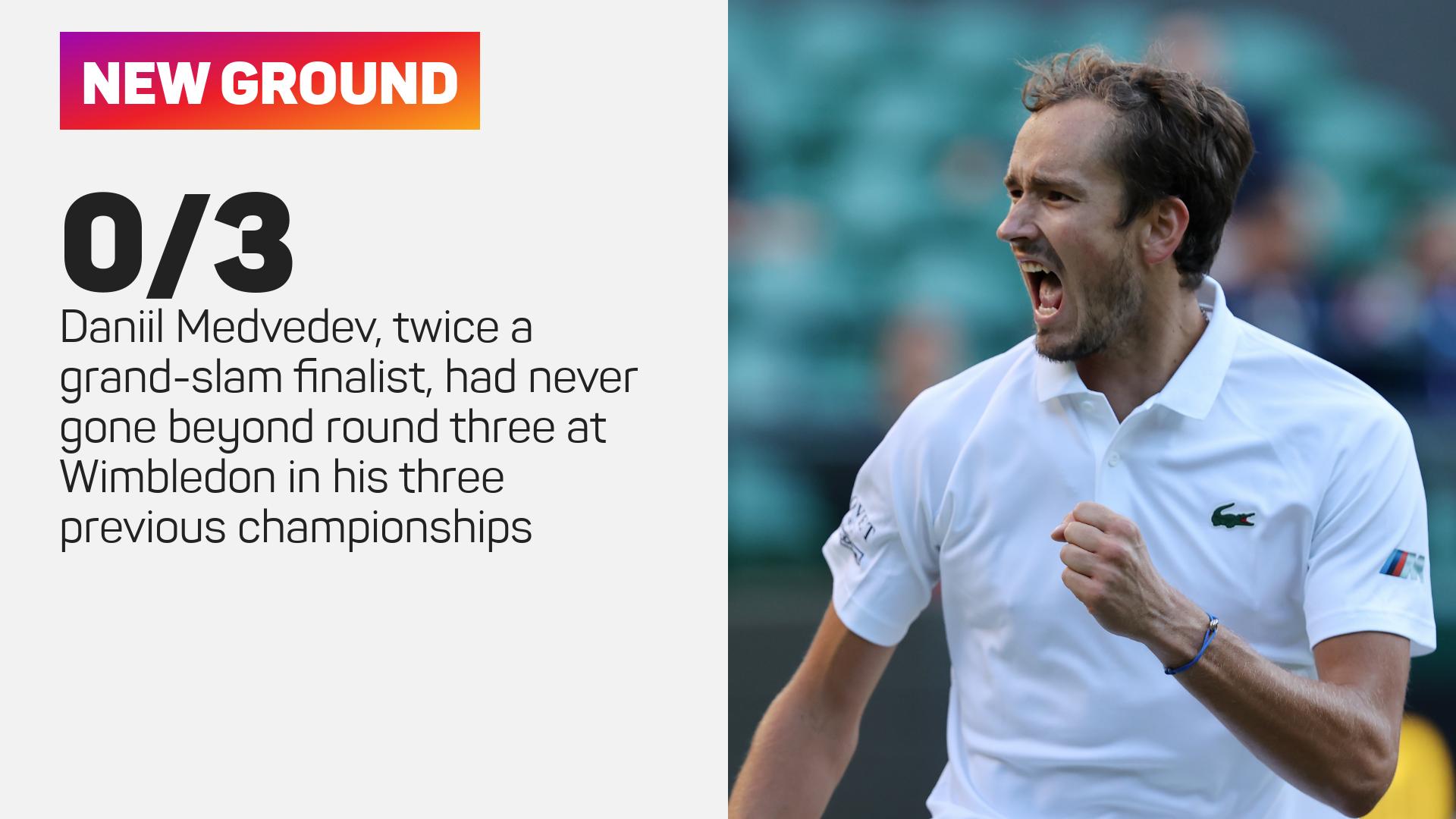 Daniil Medvedev at Wimbledon