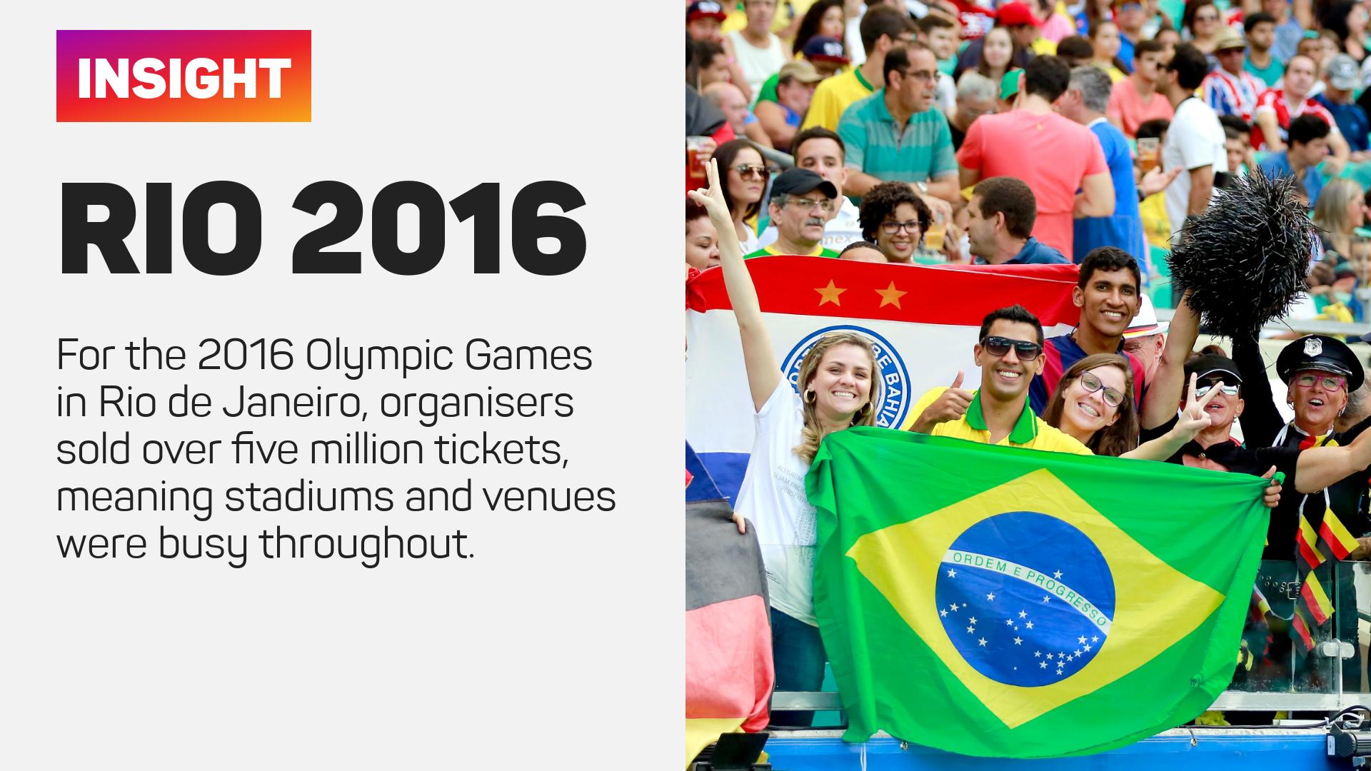 Olympic Games spectators