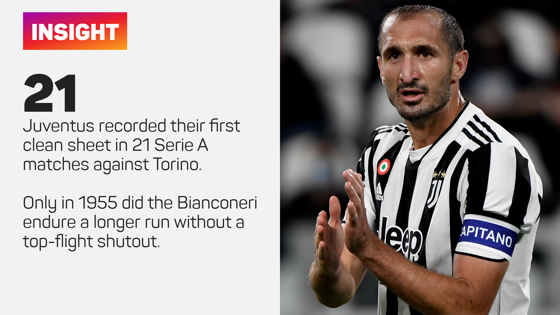 Juventus Serie A defensice record