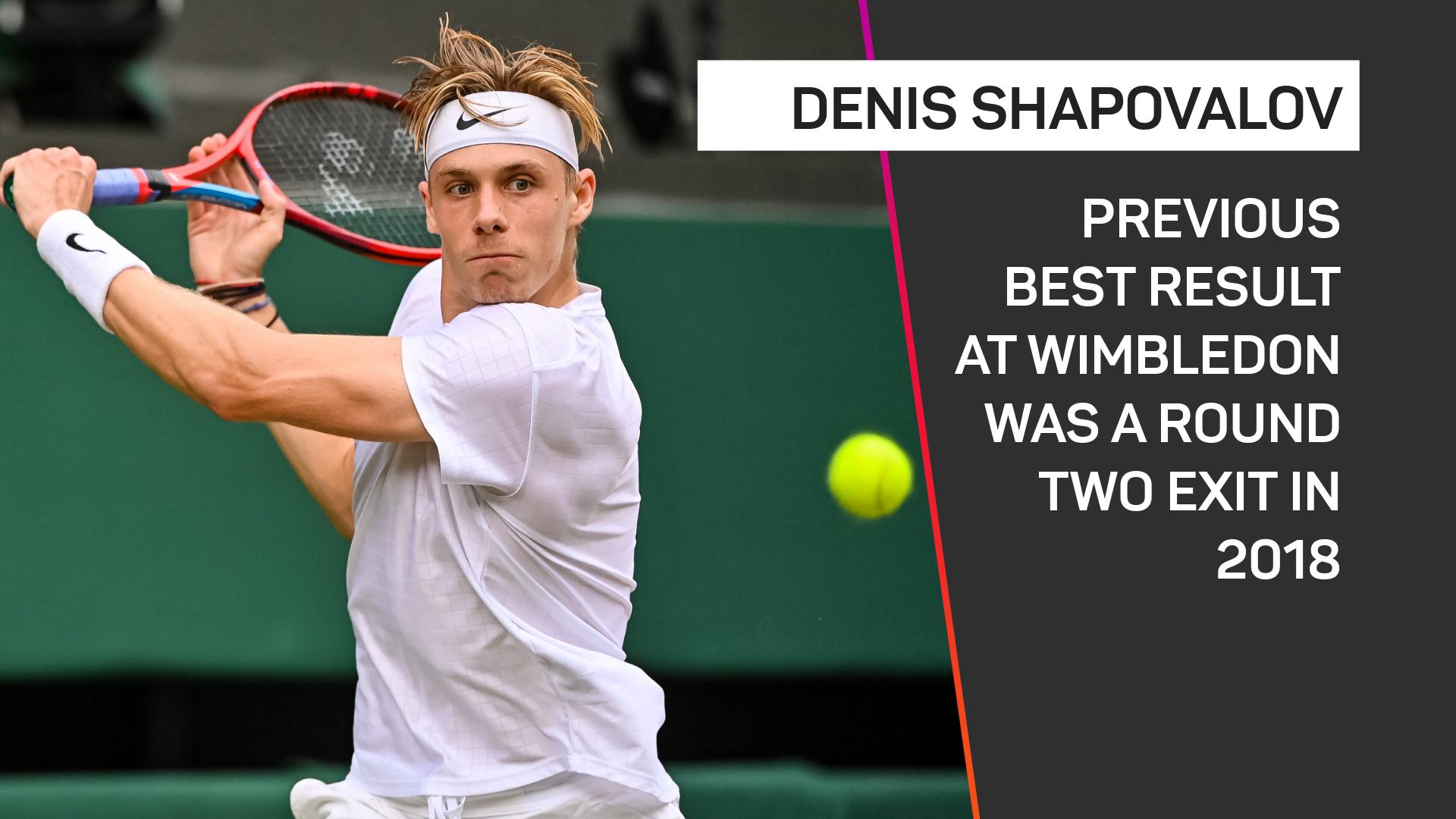 Denis Shapovalov turned his Wimbledon fortunes around