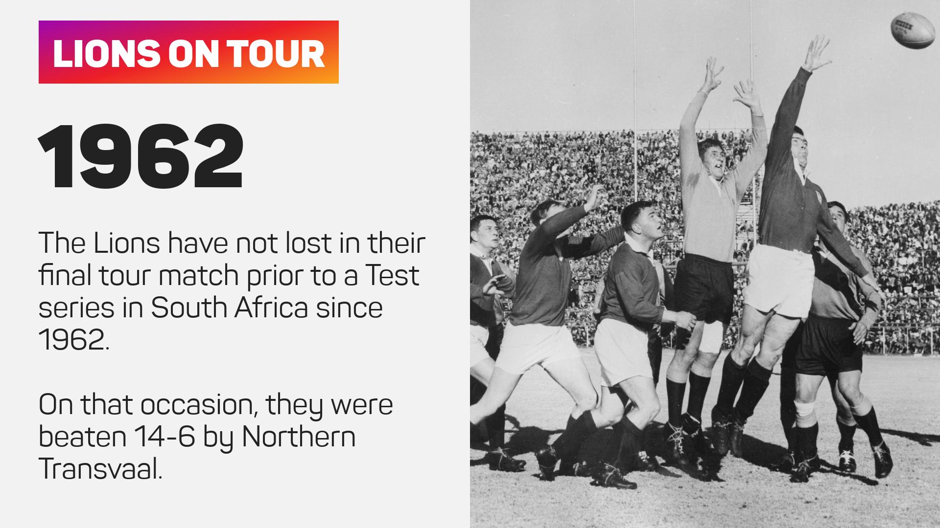 British and Irish Lions 1962 defeat