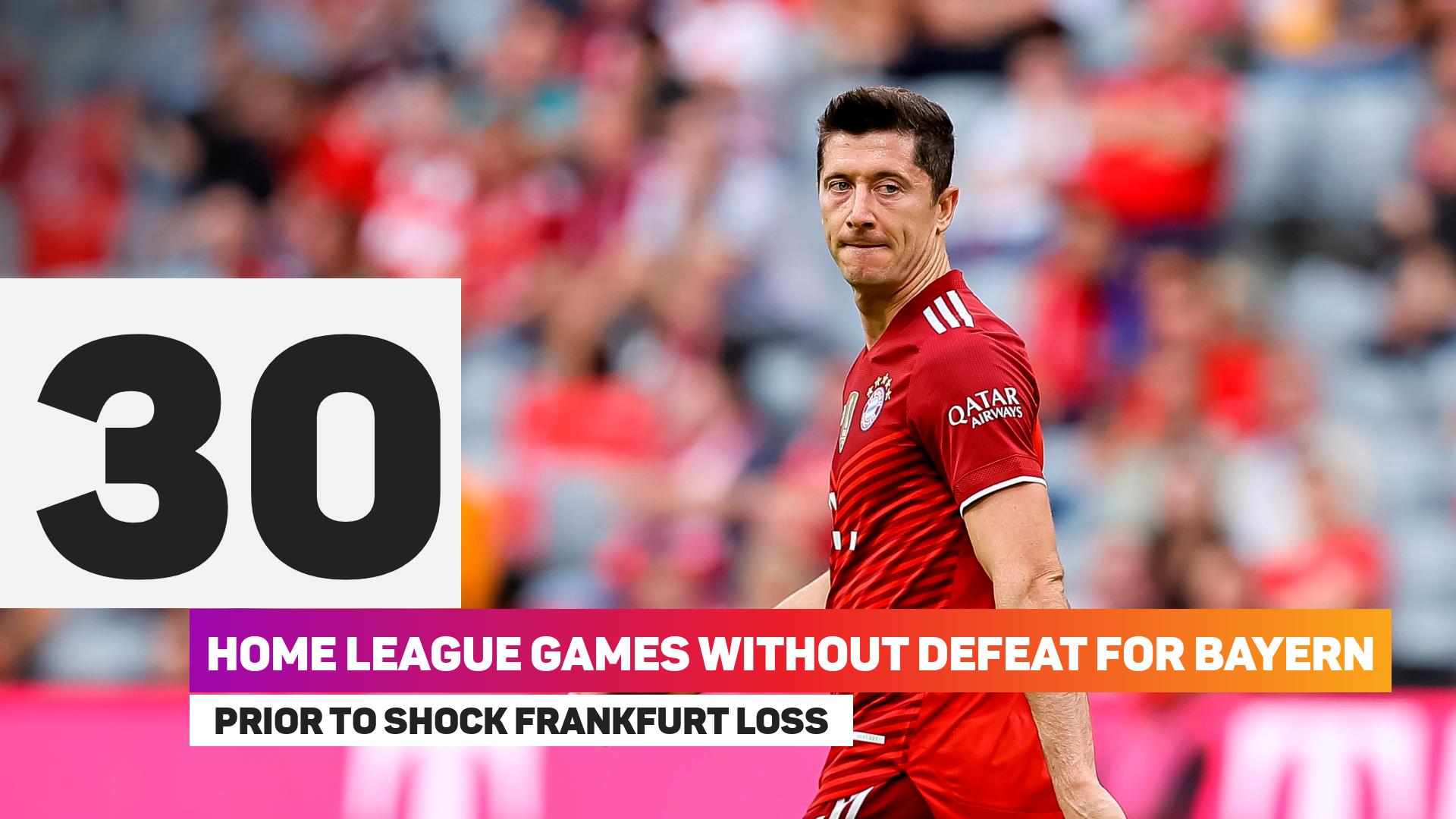 Bayern suffered a rare home loss against Frankfurt