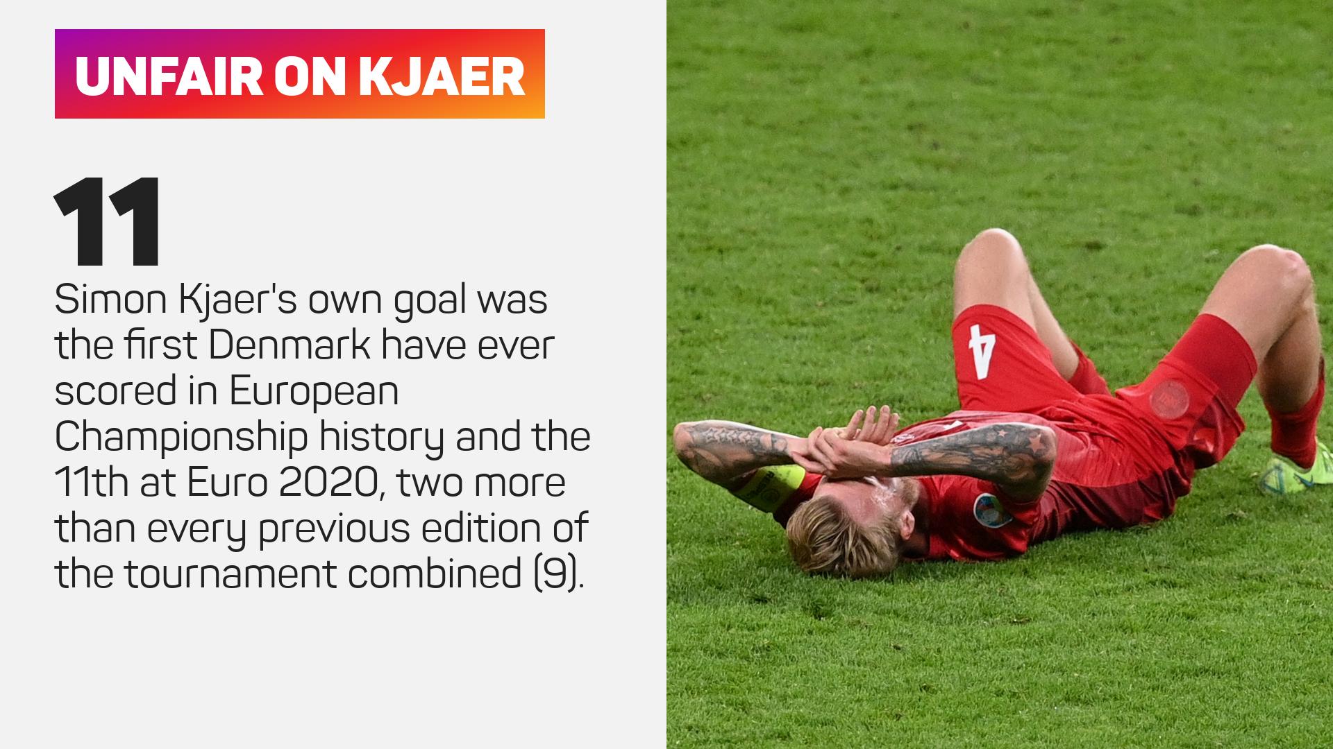 Simon Kjaer own goal
