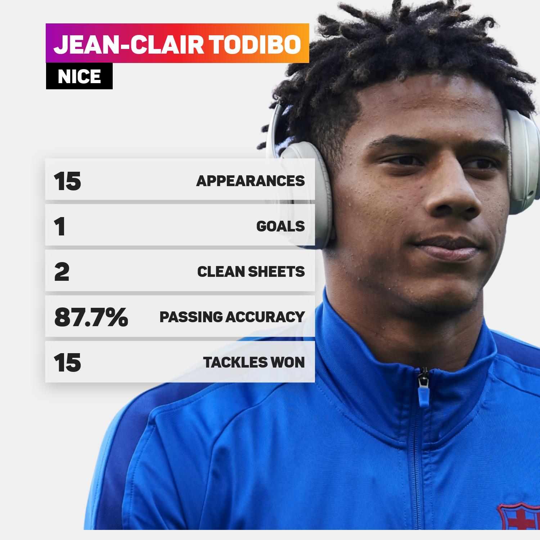 Jean-Clair Todibo Nice stats