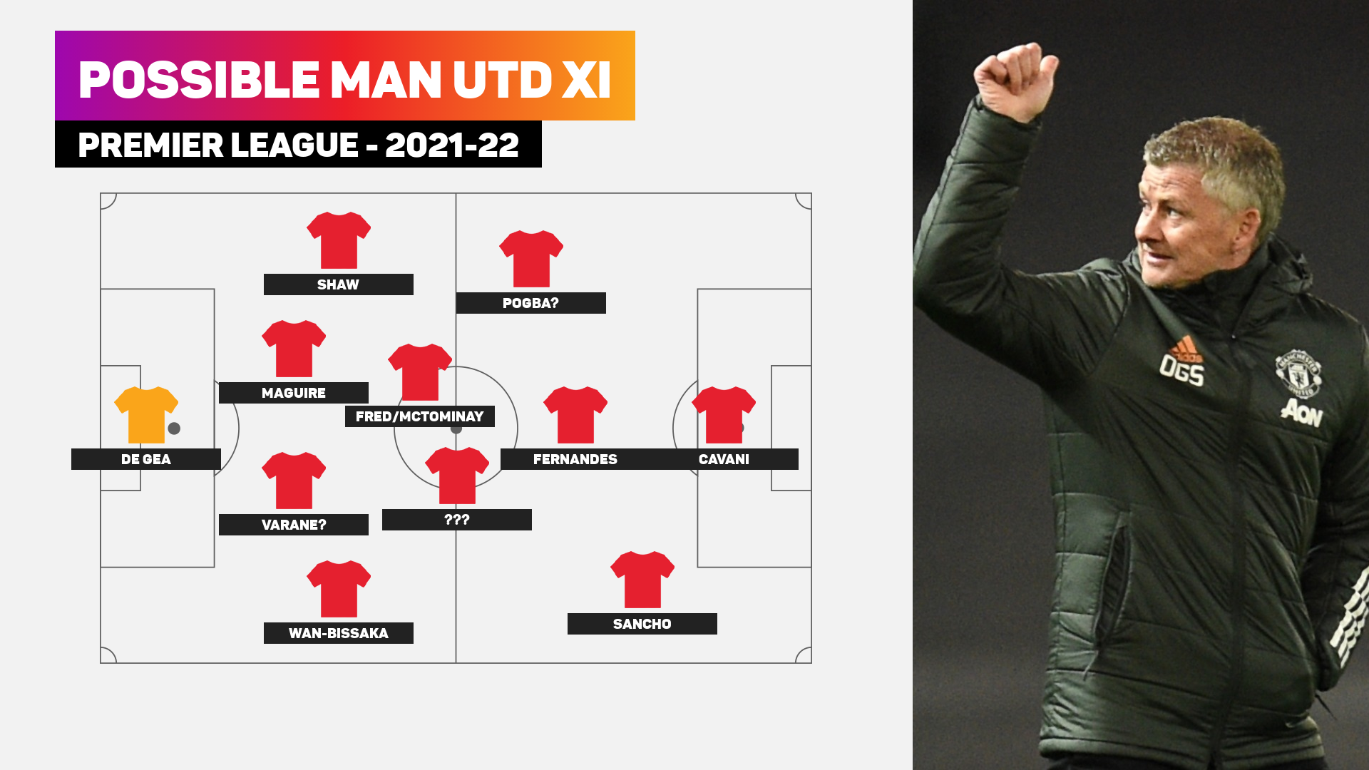 How will Man Utd line up in 2021-22?