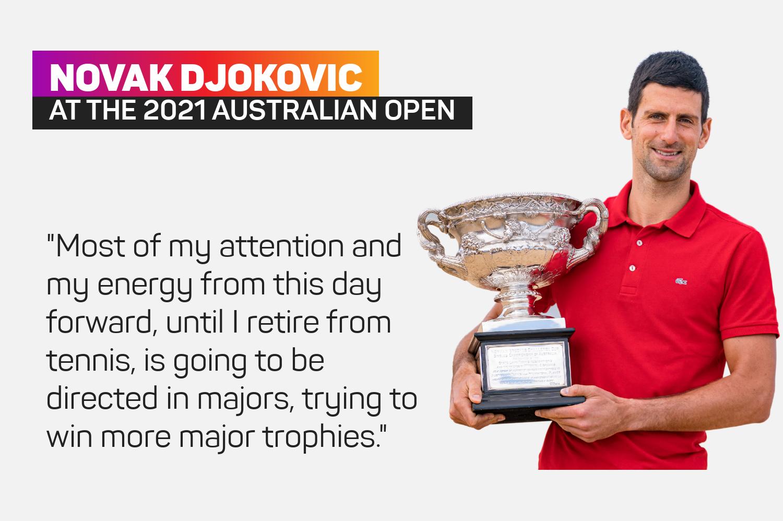 Novak Djokovic reveals his ambitions