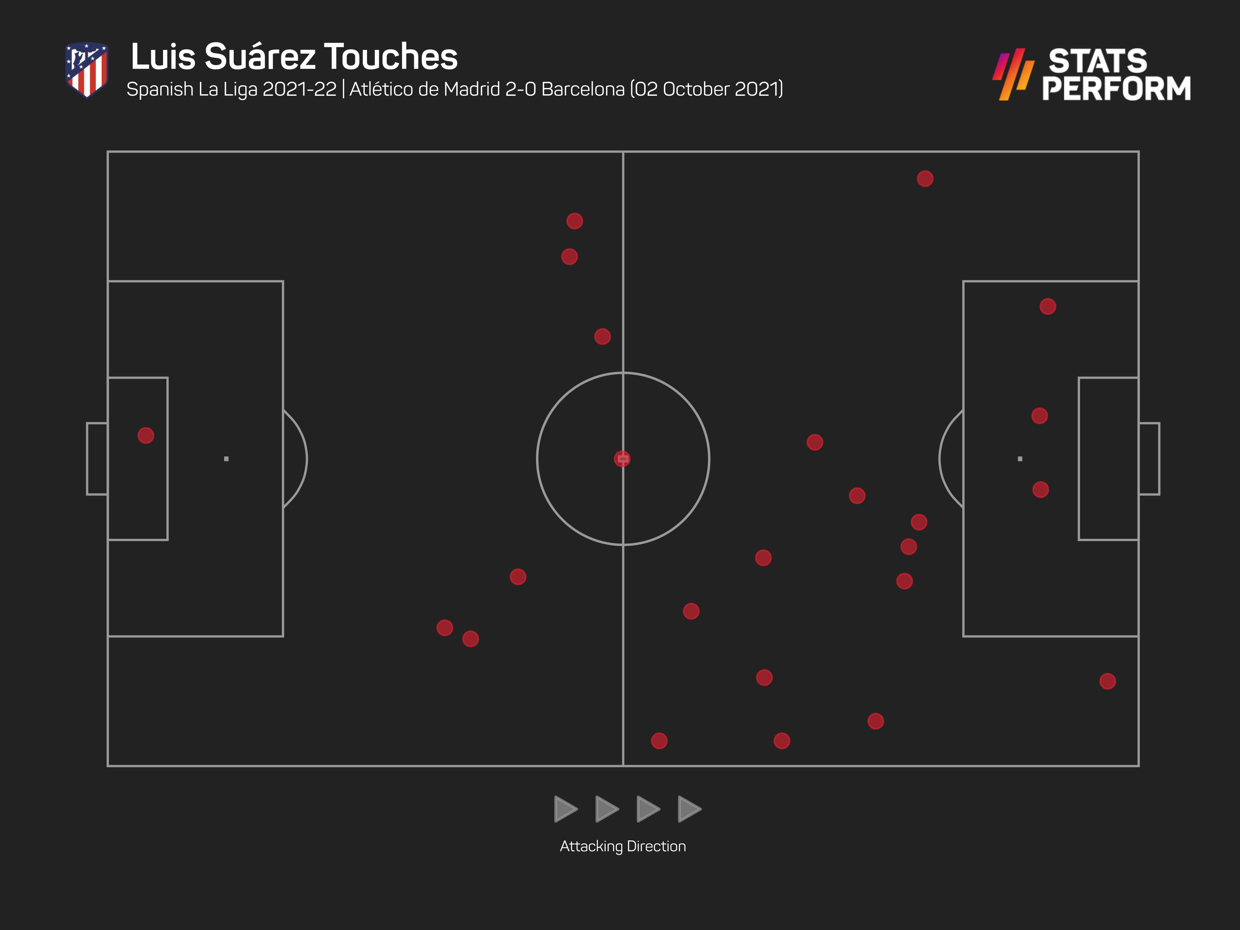 Luis Suarez was influential in Atletico Madrid's win