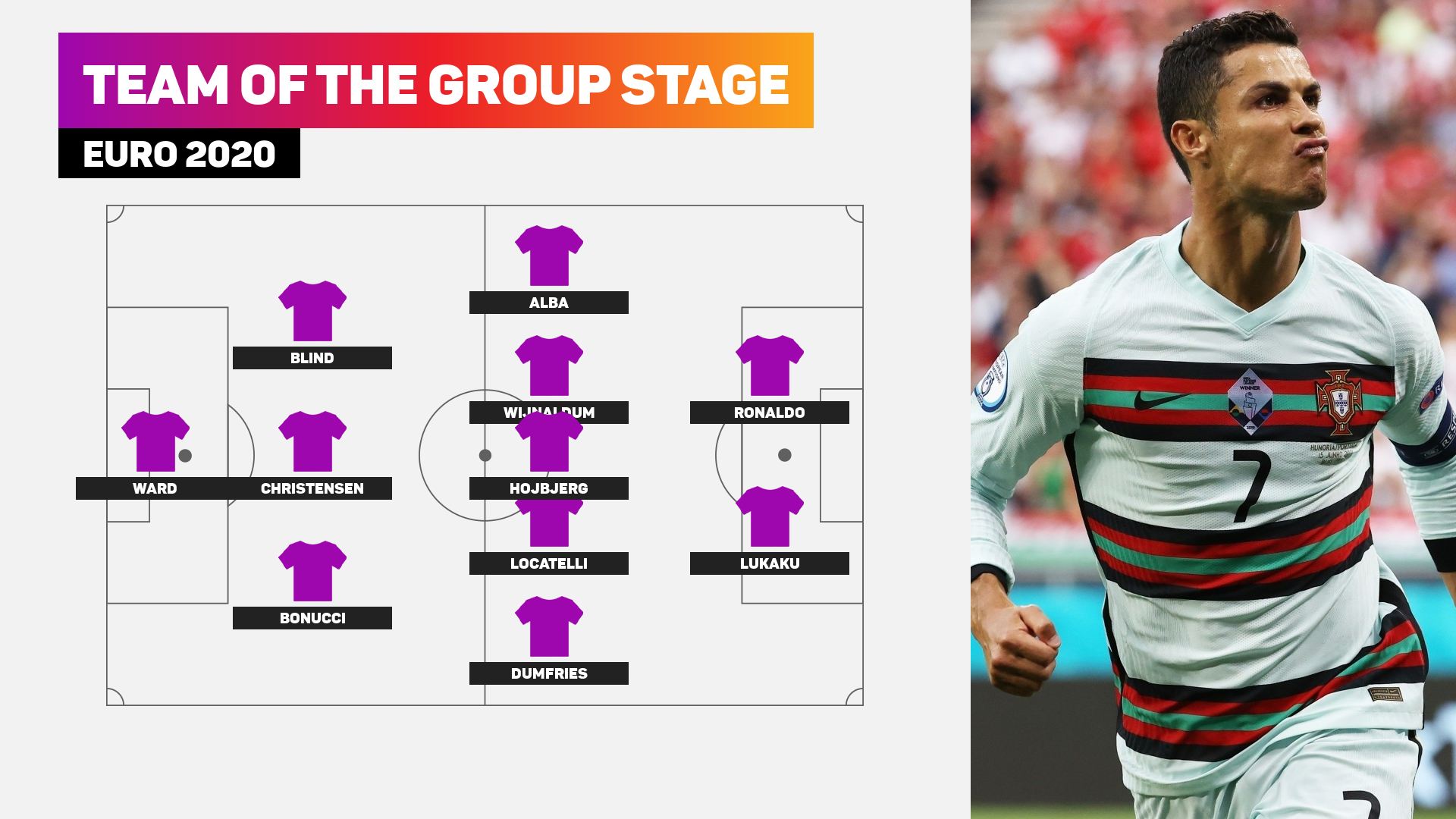 Euro 2020 team of the group stage