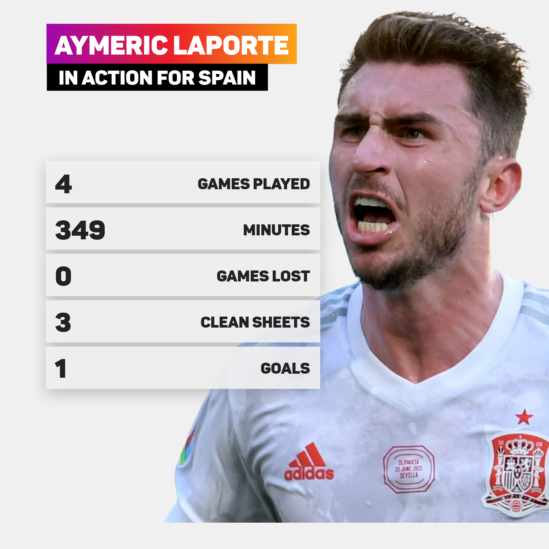 Aymeric Laporte