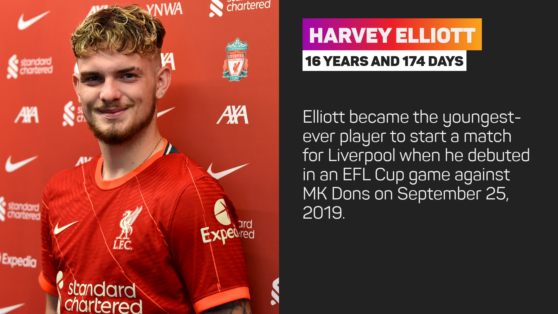Harvey Elliott Liverpool debut