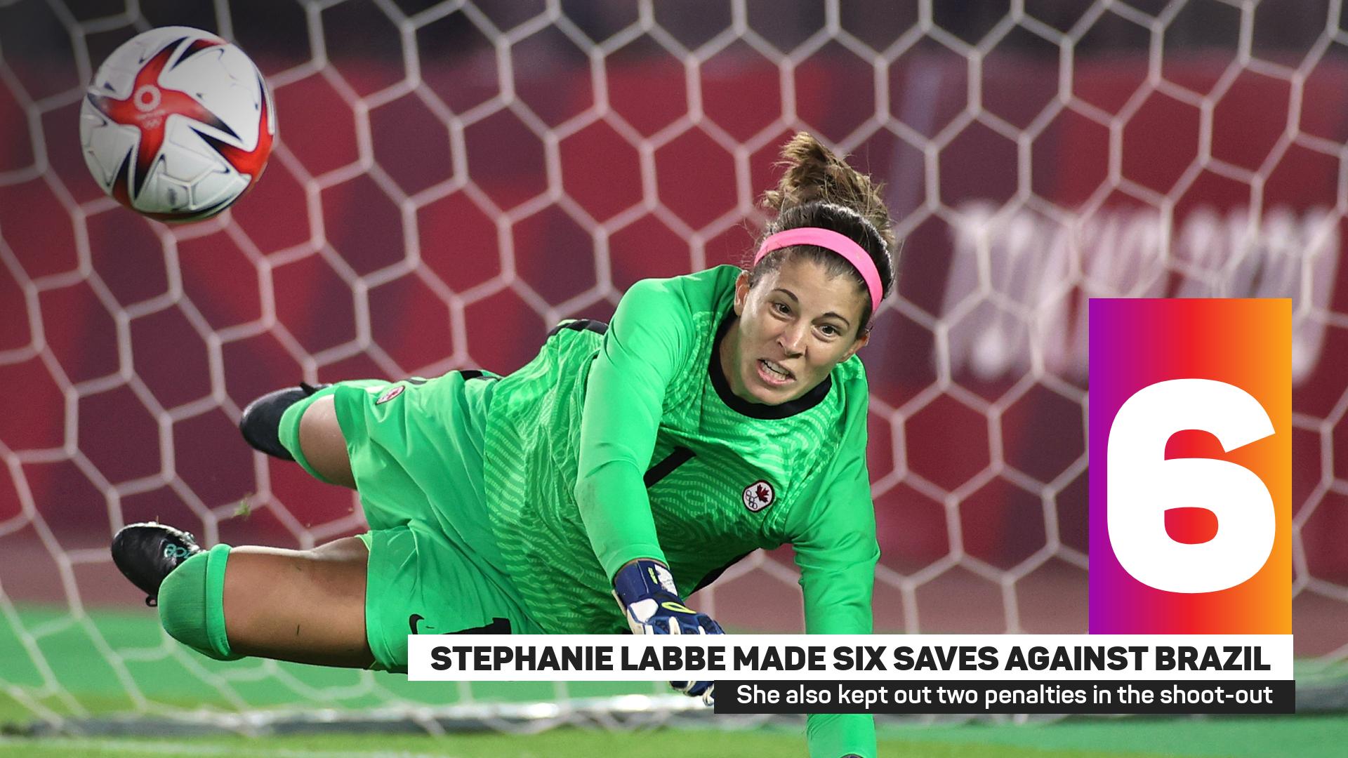 Stephanie Labbe saves vs Brazil