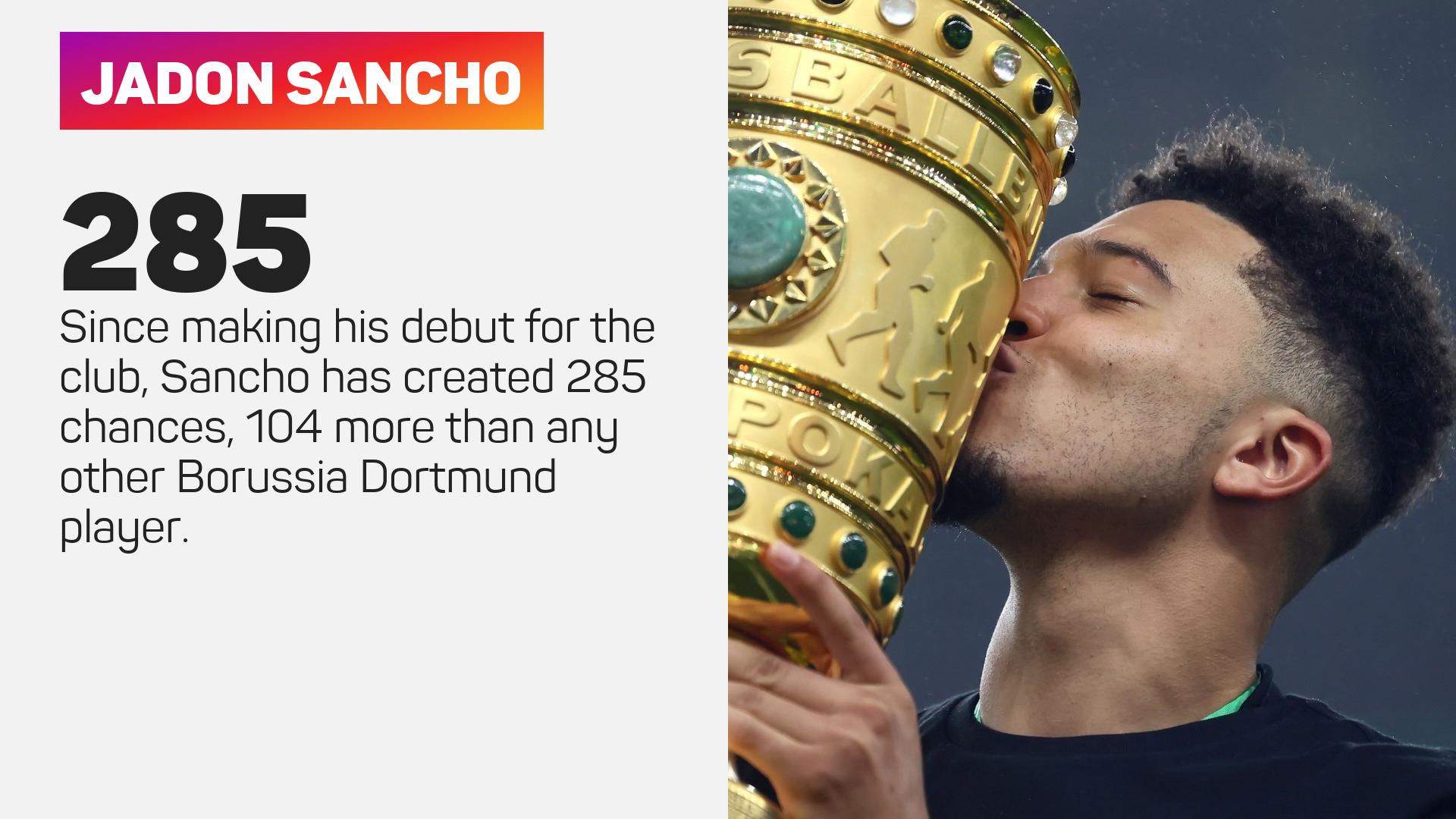 Jadon Sancho was a creative maestro at Borussia Dortmund
