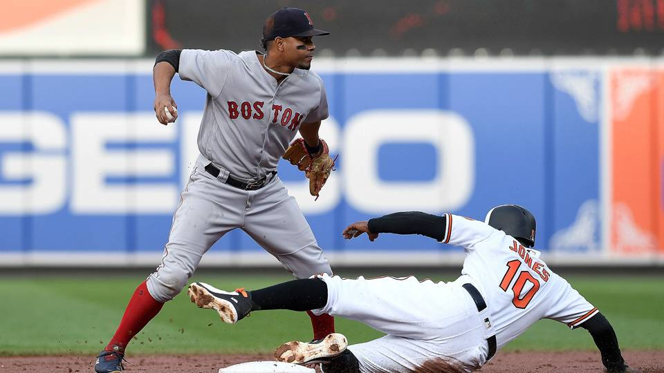 MLB wrap: Red Sox break scoreless tie in 12th to top Orioles