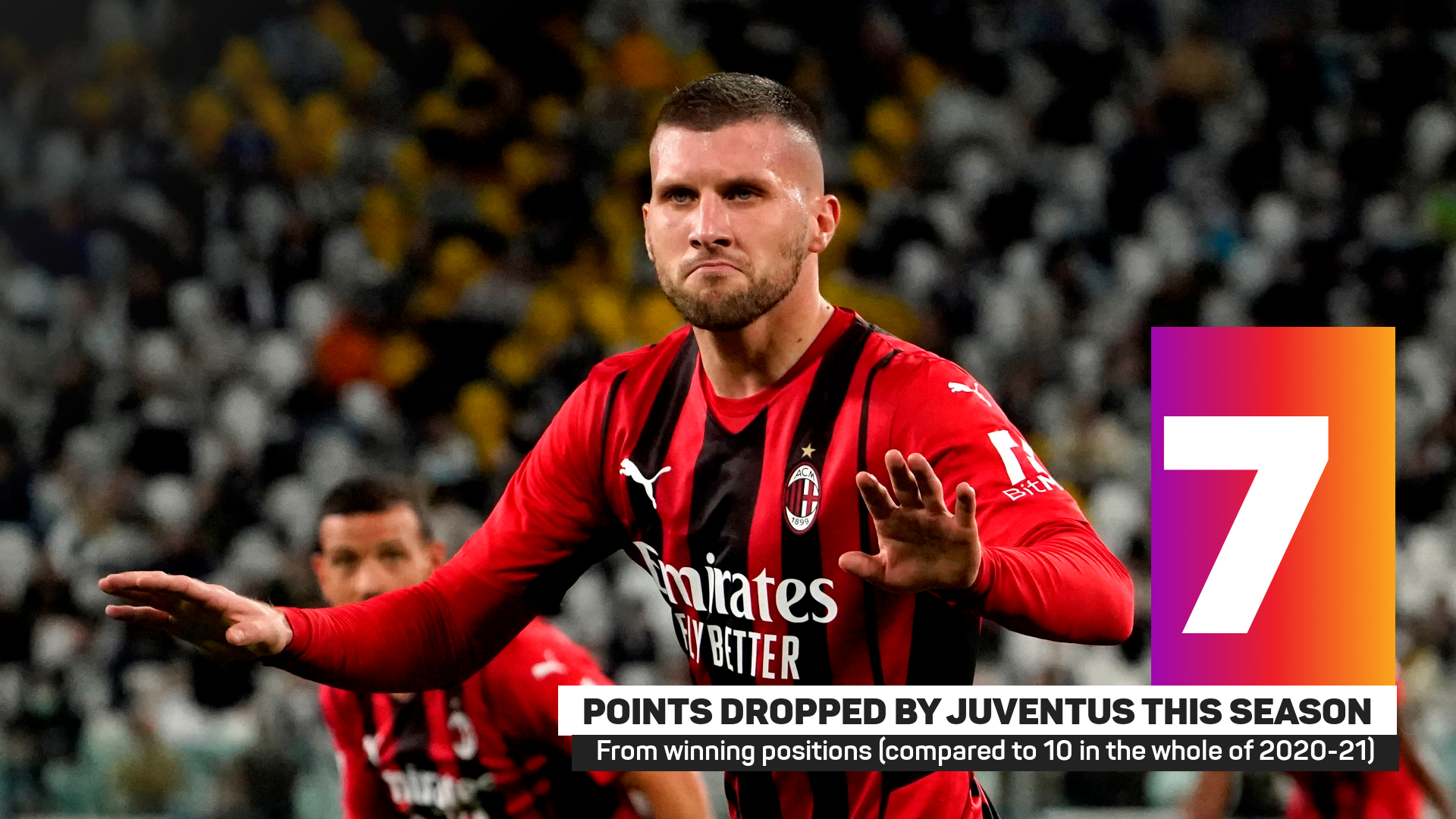 Juventus have dropped seven points from winning positions this term