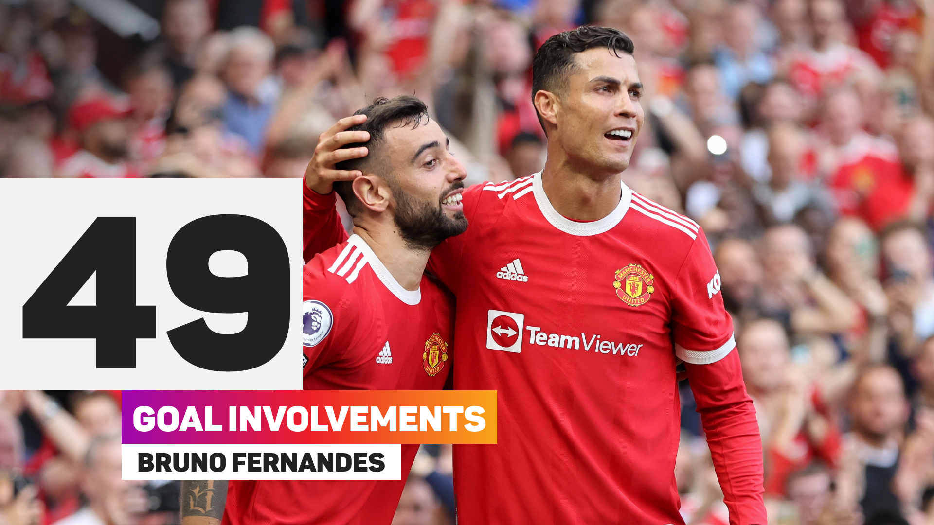 Bruno Fernandes has 49 Premier League goal involvements to his name