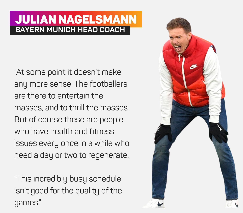 Julian Nagelsmann on World Cup plans