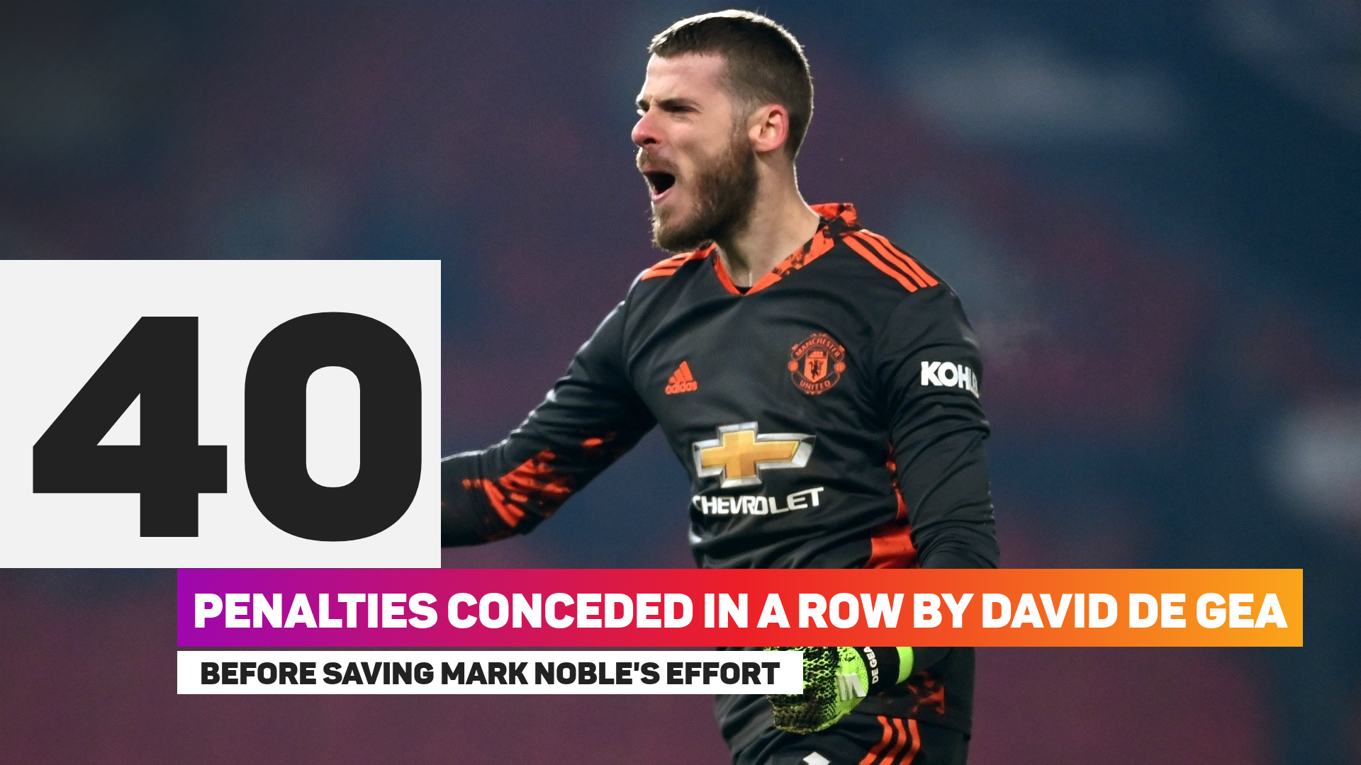 David de Gea saved his first penalty in 41 attempts