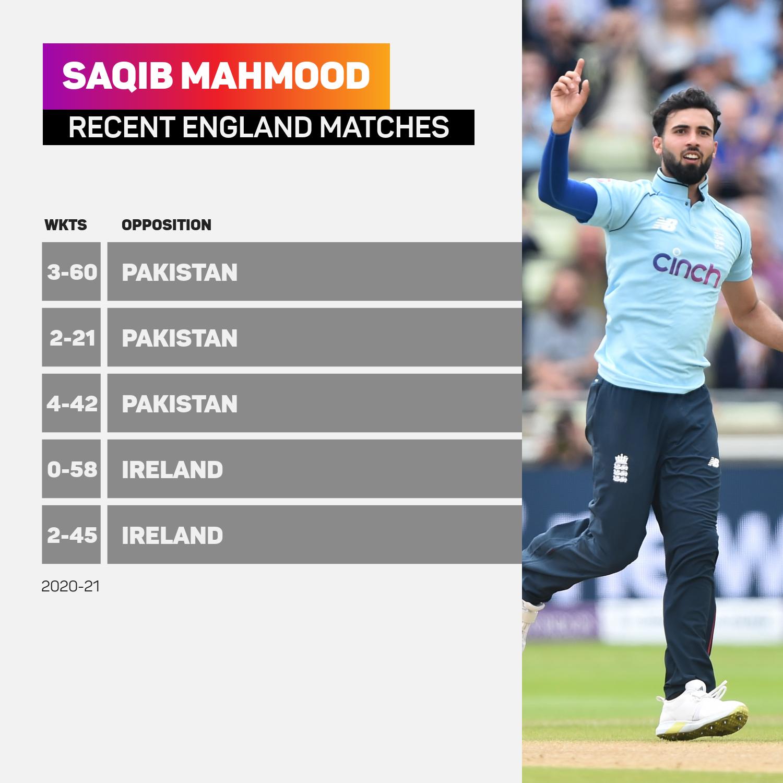 Saqib Mahmood was named Player of the Series