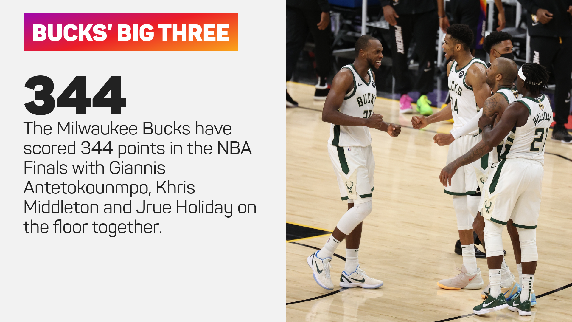 Bucks big three