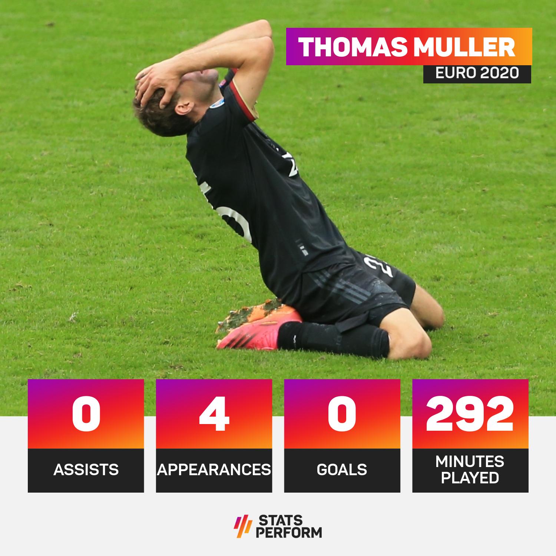 ThomasMuller