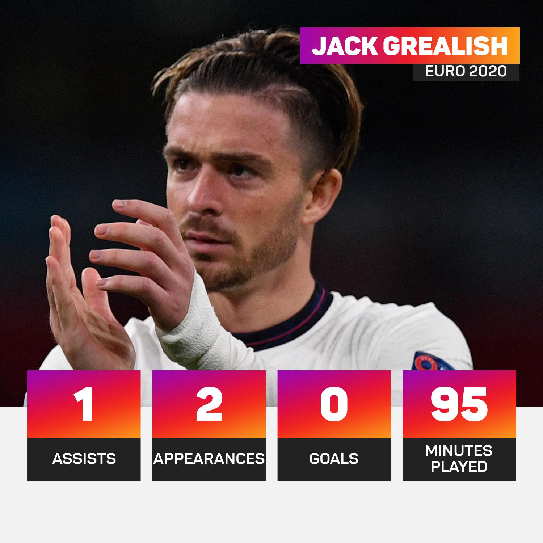 Jack Grealish Euros