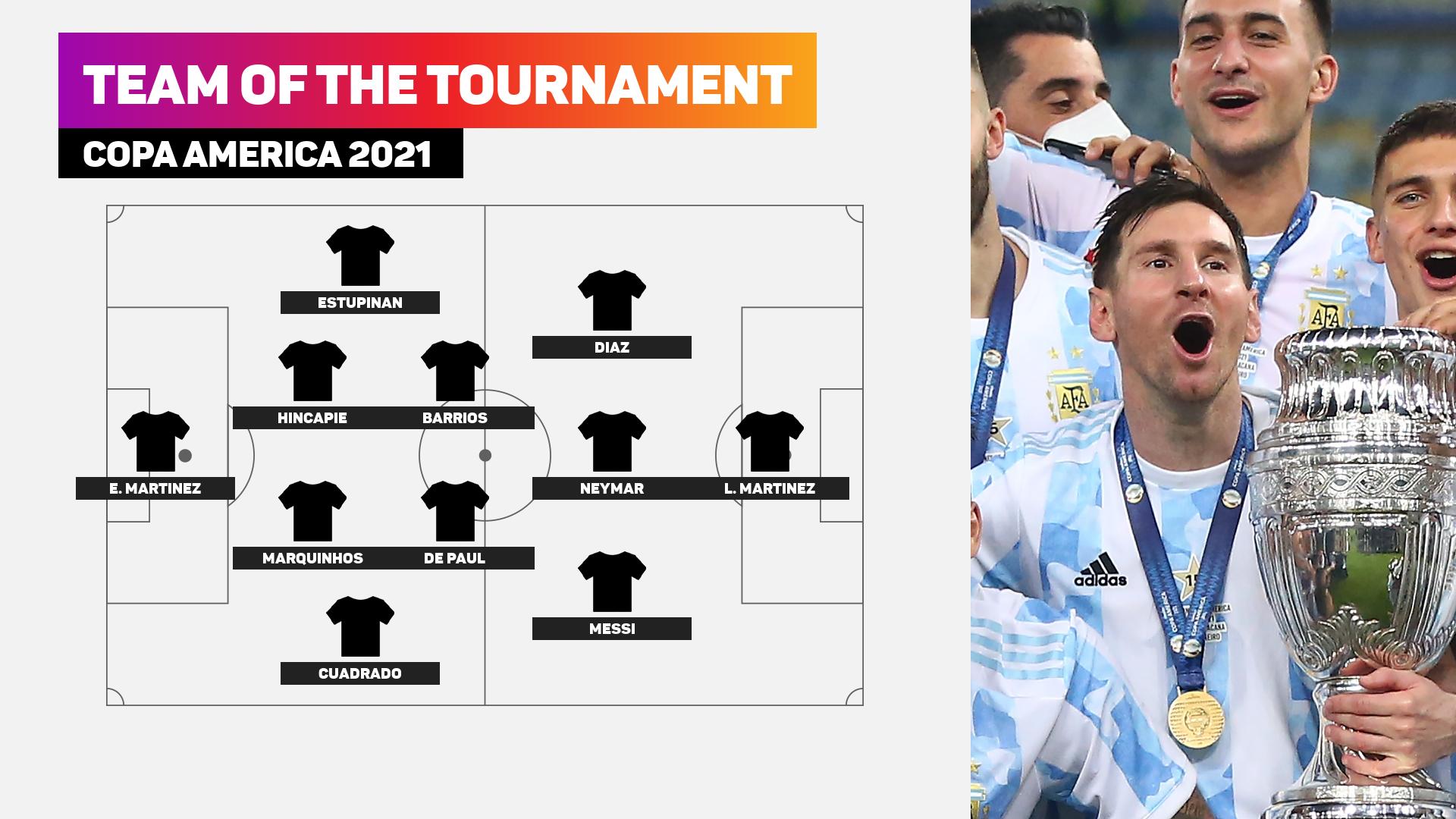 Copa America Team of the Tournament