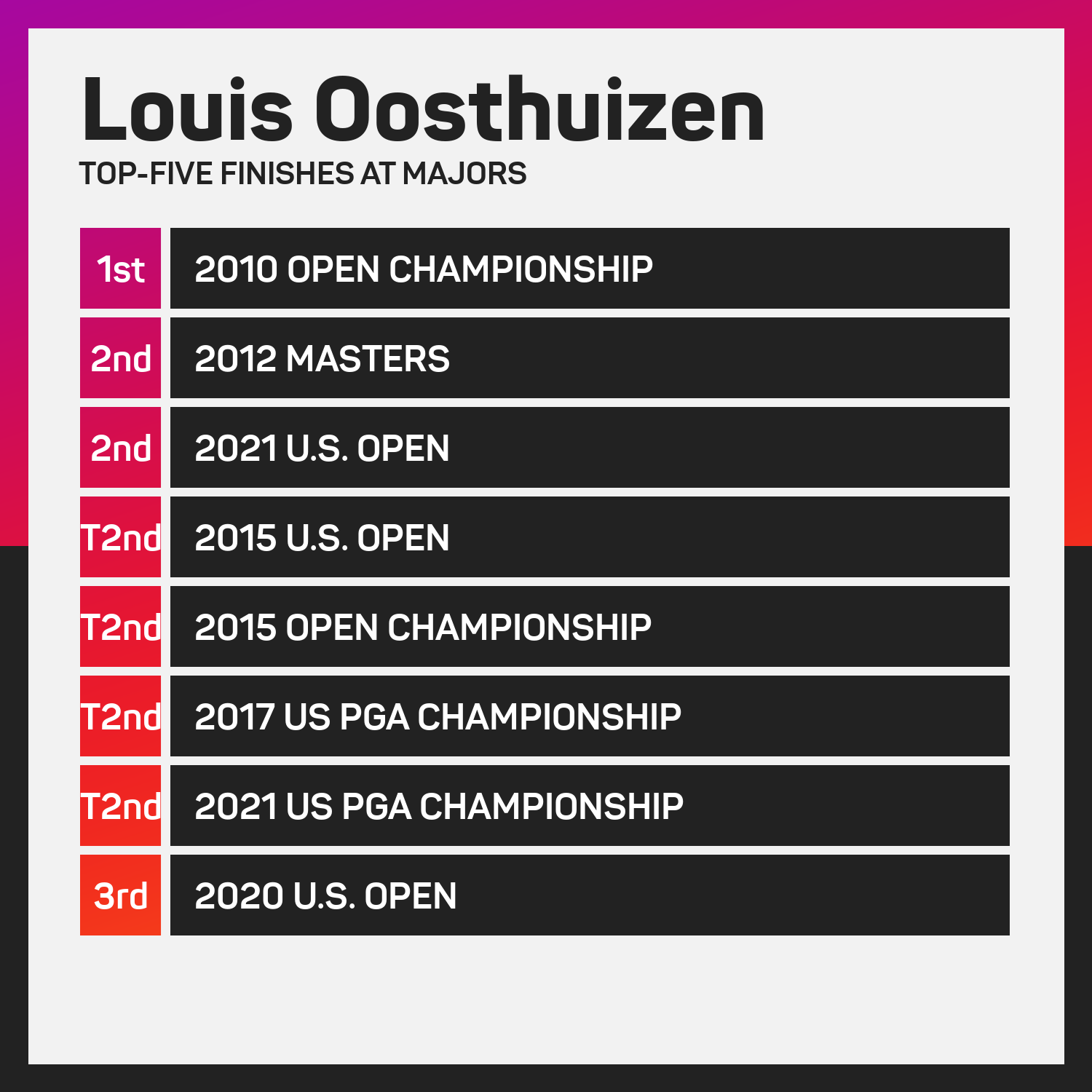 theopenlouis