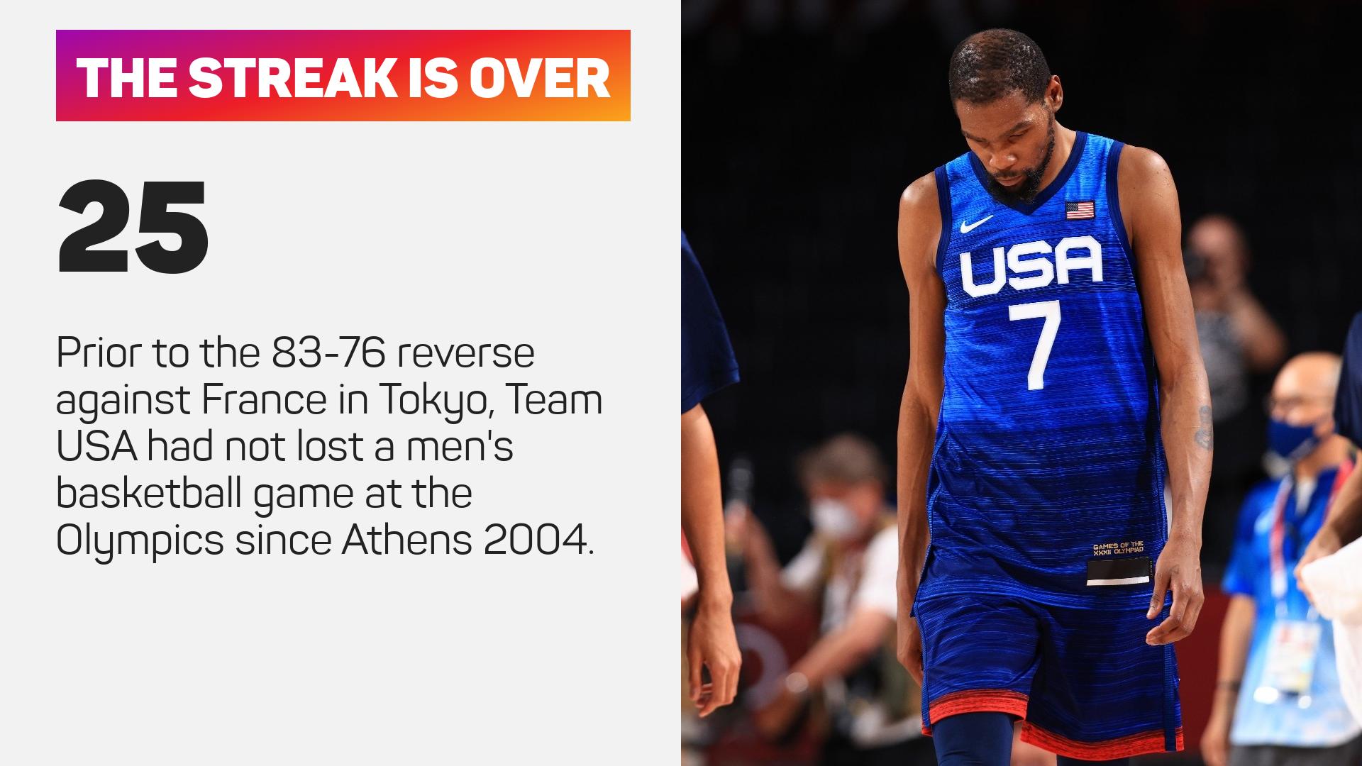 Team USA 25-game winning streak Olympics